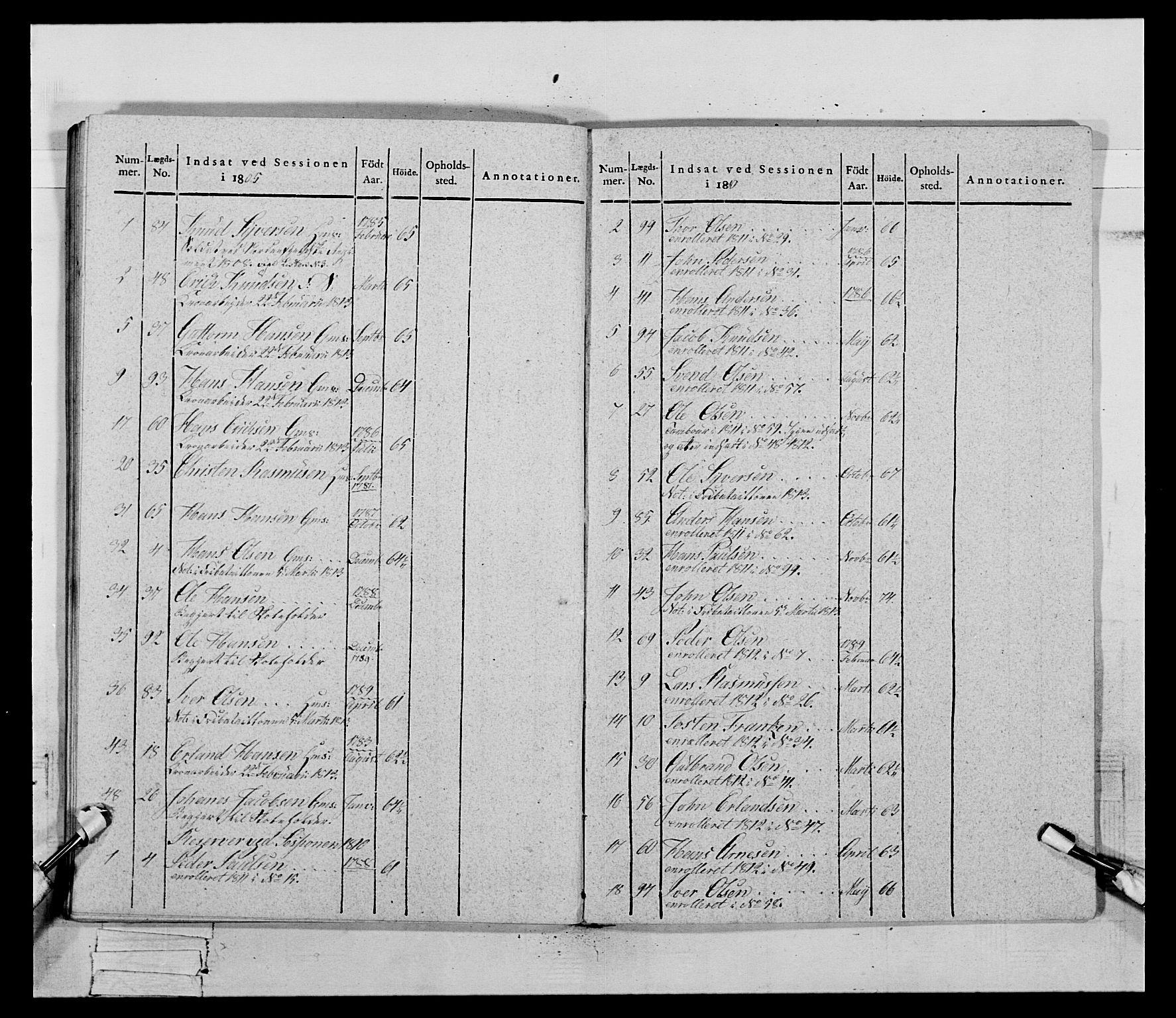 RA, Generalitets- og kommissariatskollegiet, Det kongelige norske kommissariatskollegium, E/Eh/L0069: Opplandske gevorbne infanteriregiment, 1810-1818, s. 506