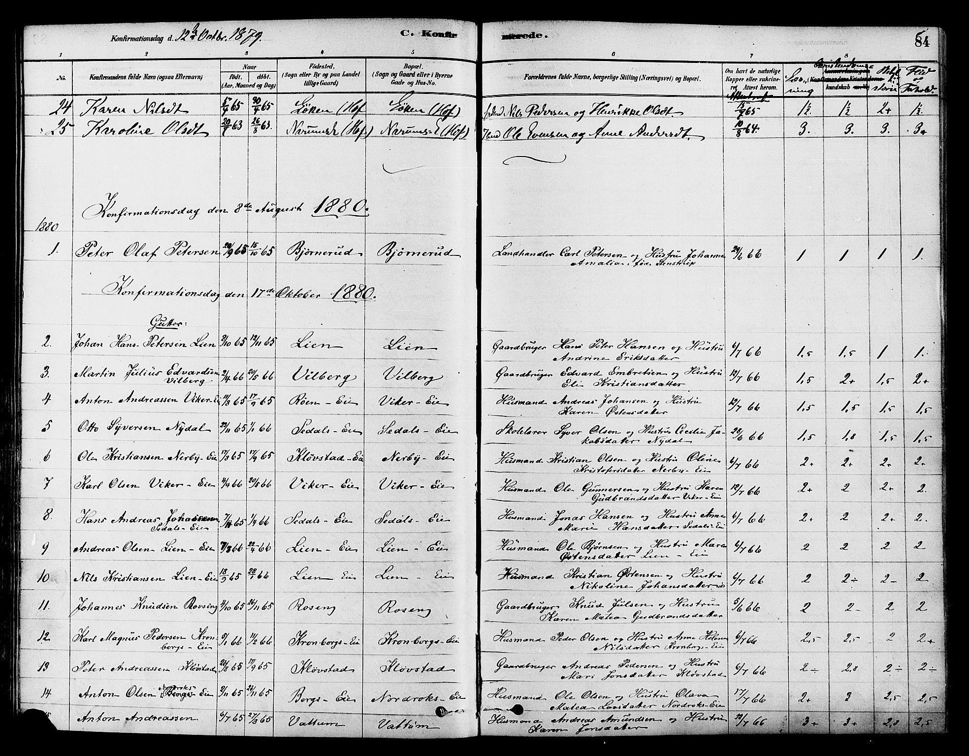 SAH, Søndre Land prestekontor, K/L0002: Ministerialbok nr. 2, 1878-1894, s. 84