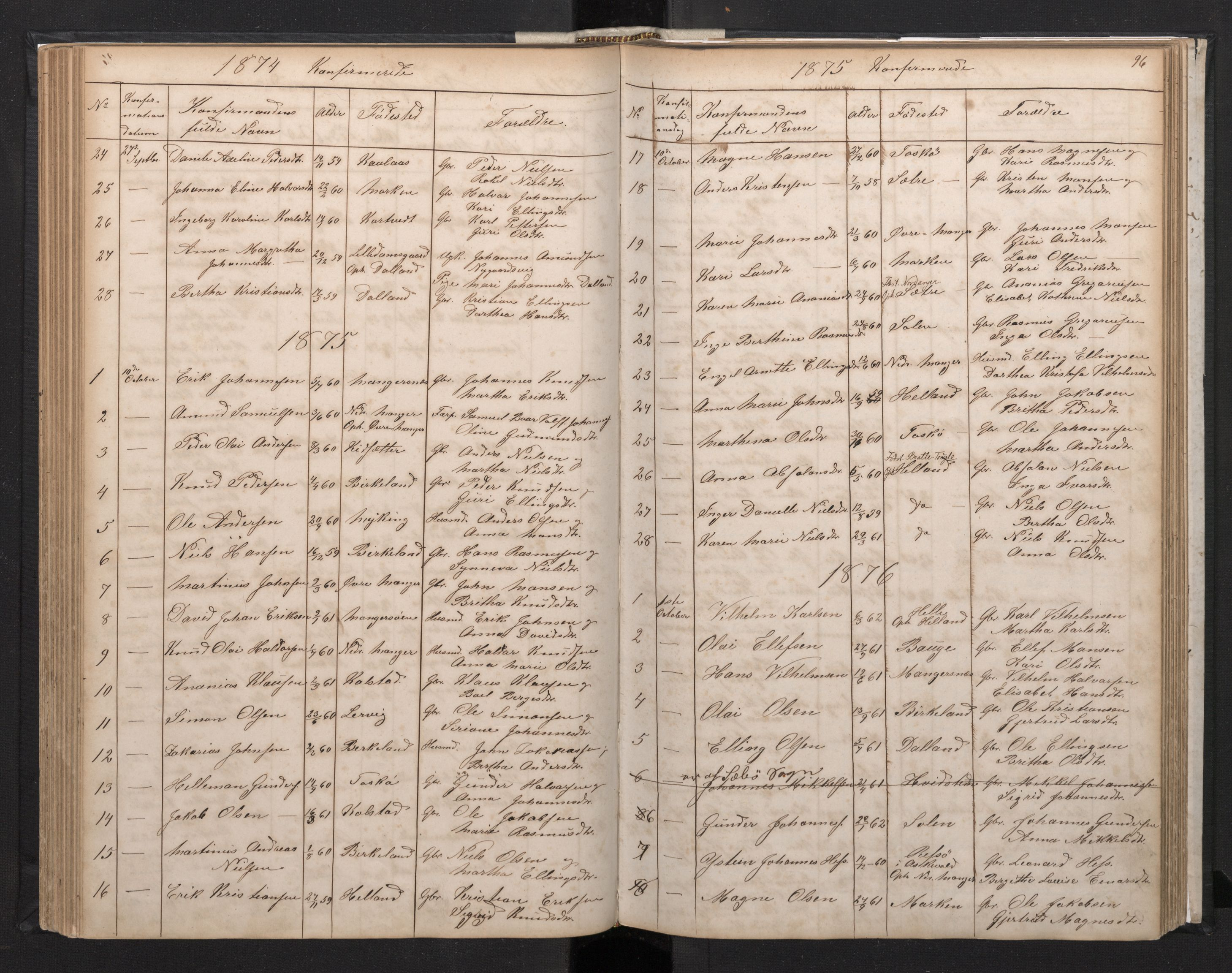 SAB, Manger sokneprestembete, H/Hab: Klokkerbok nr. A 1, 1874-1901, s. 95b-96a
