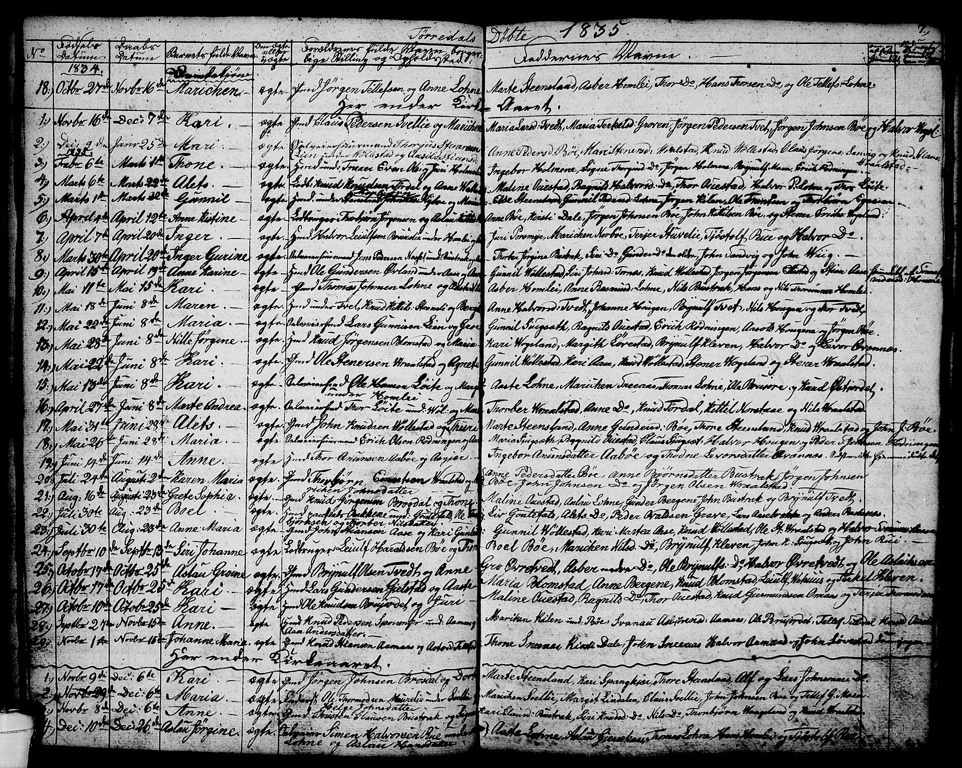 SAKO, Drangedal kirkebøker, G/Ga/L0001: Klokkerbok nr. I 1 /2, 1814-1856, s. 7