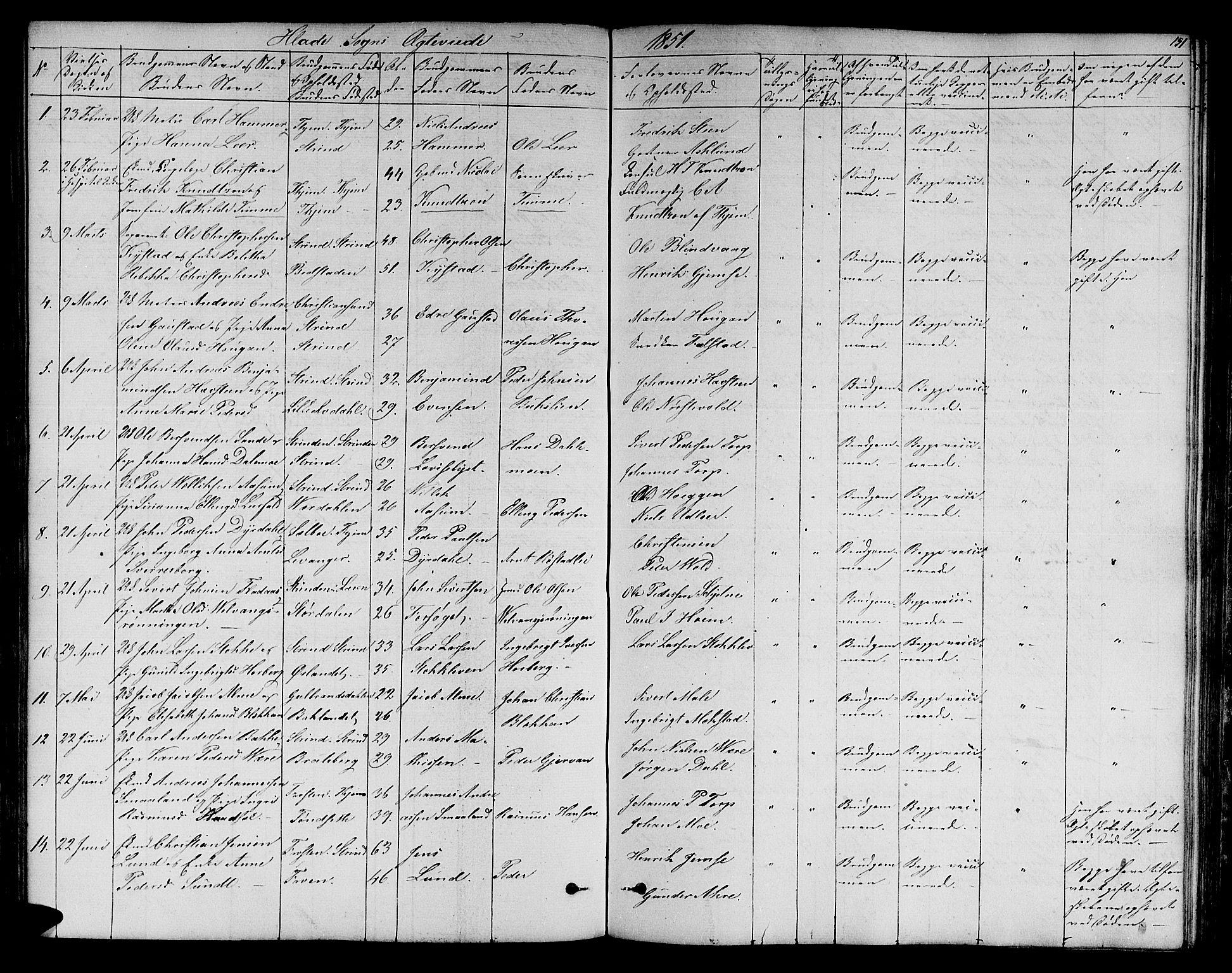 SAT, Ministerialprotokoller, klokkerbøker og fødselsregistre - Sør-Trøndelag, 606/L0310: Klokkerbok nr. 606C06, 1850-1859, s. 151