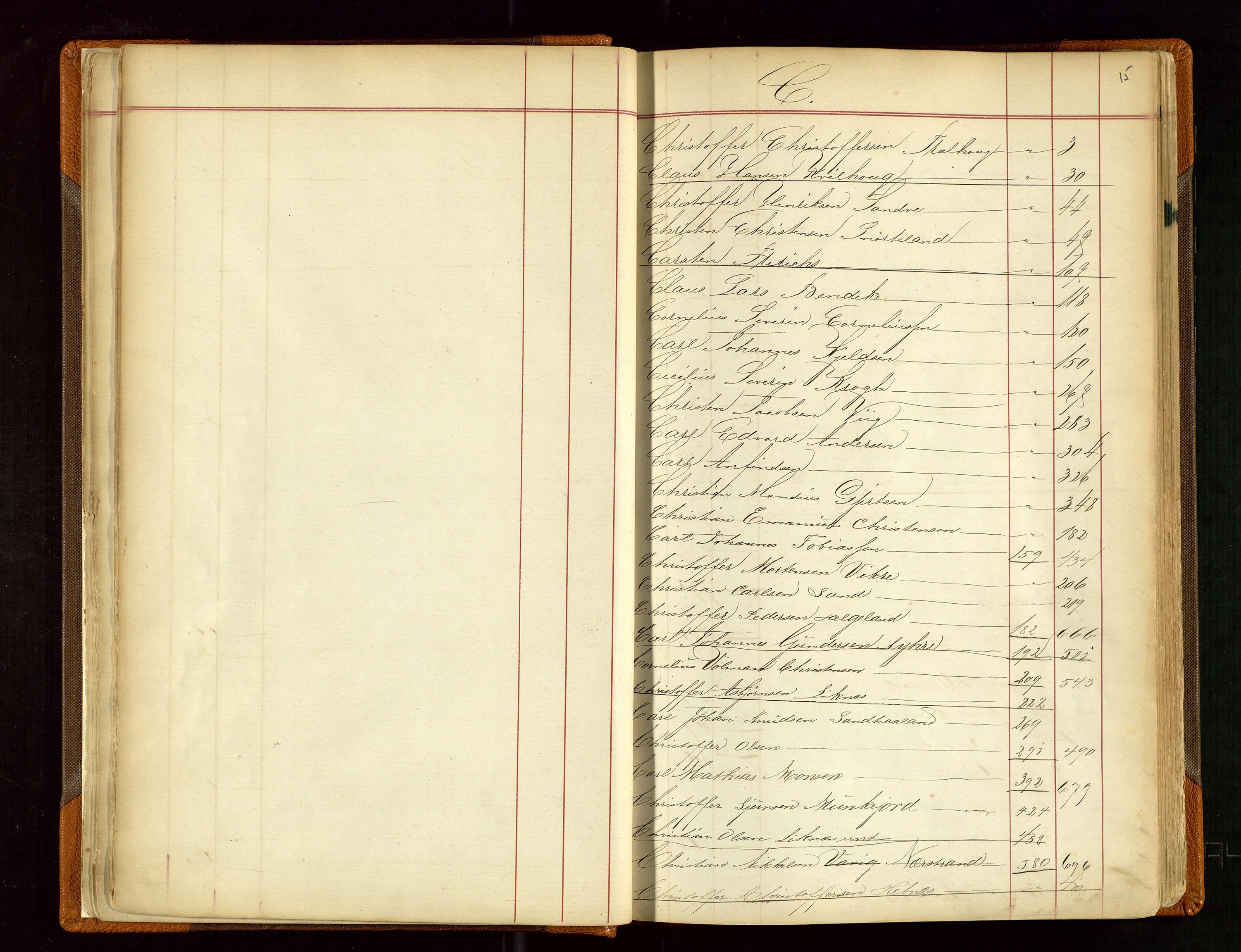 SAST, Haugesund sjømannskontor, F/Fb/Fba/L0001: Navneregister med henvisning til rullenr (Fornavn) Skudenes krets, 1860-1948, s. 15