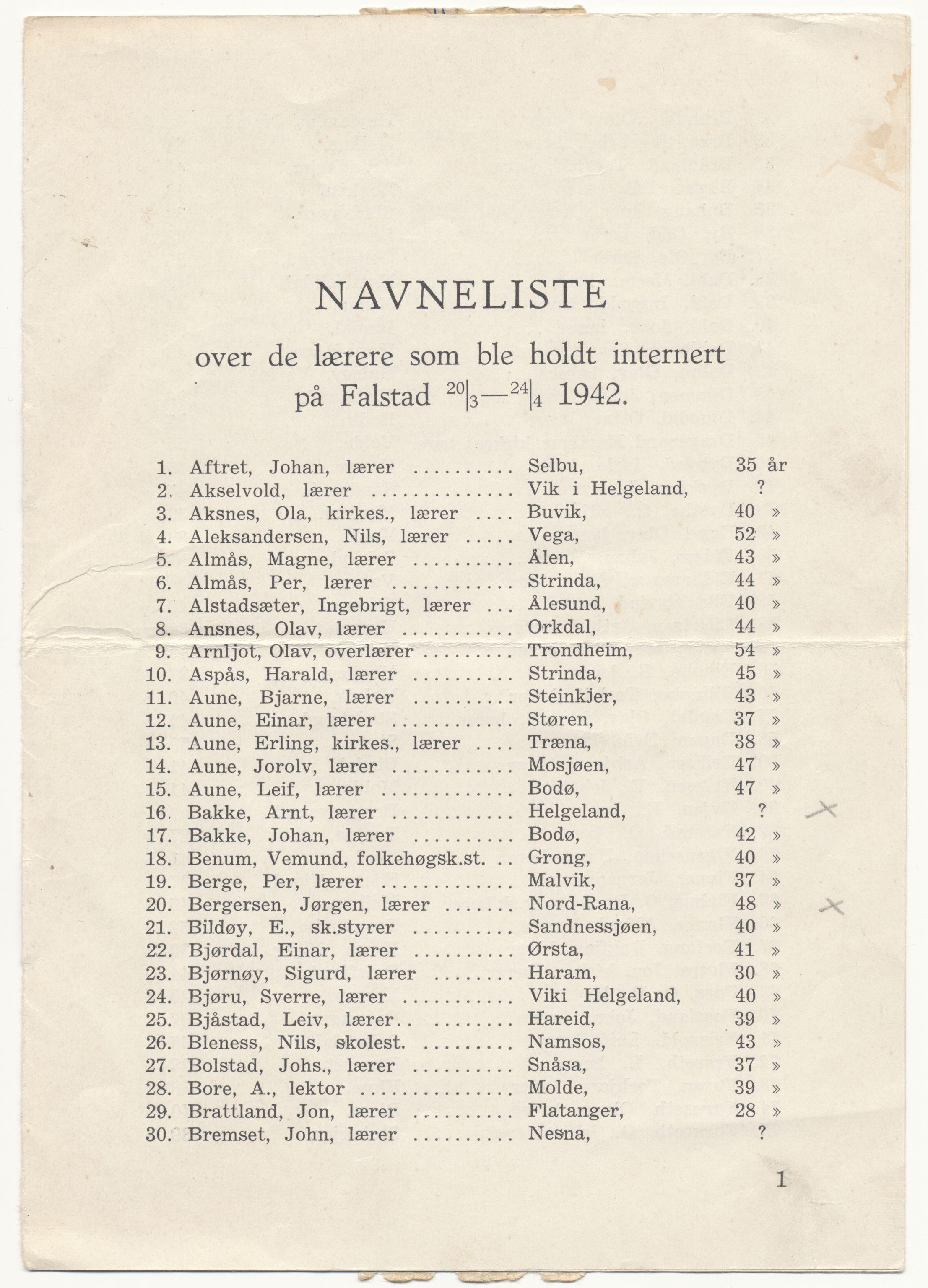 FSM, Falstadsenteret, dokumentsamling, F/L0500: Henden, Olav (1912), 1942