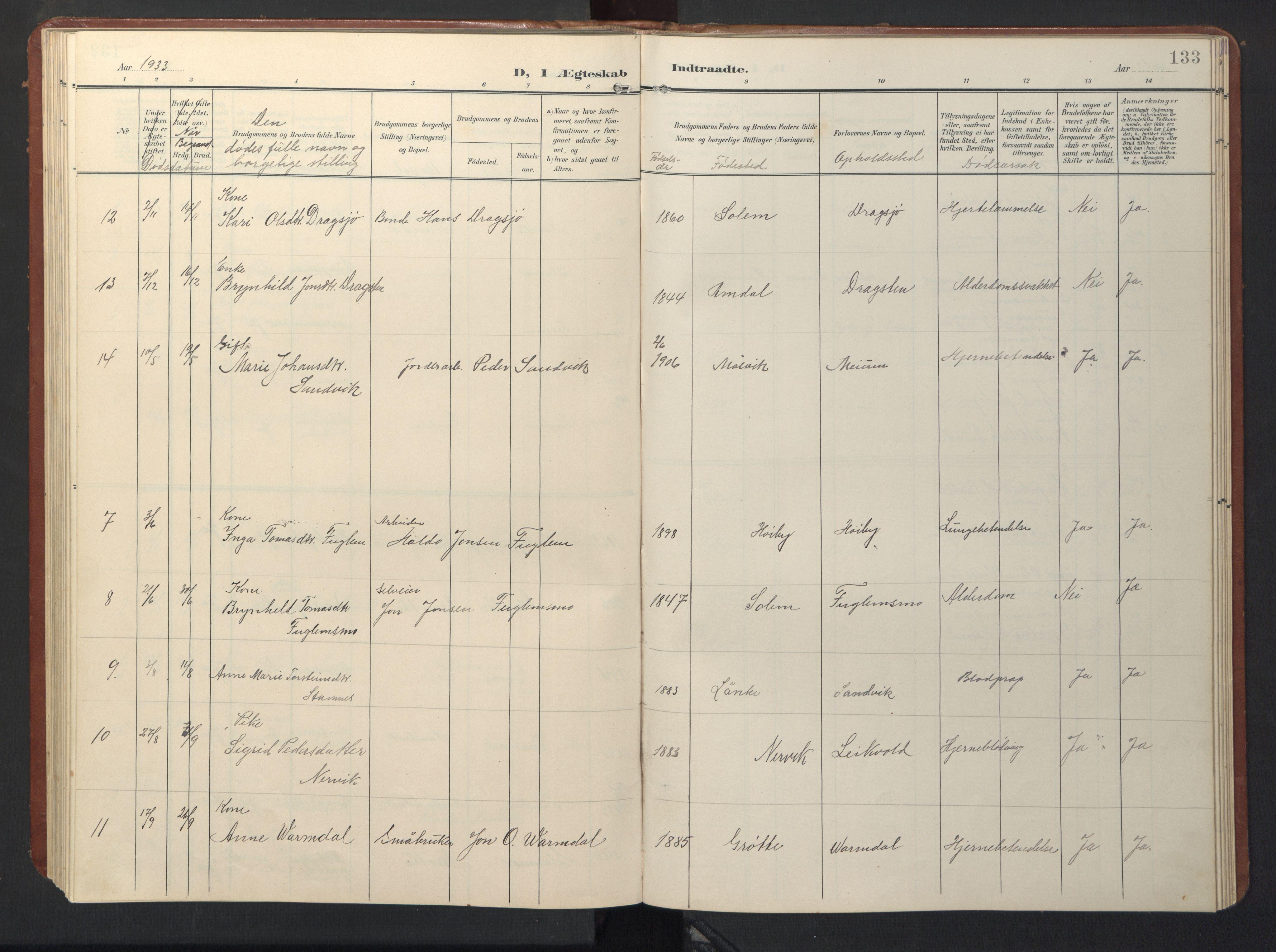 SAT, Ministerialprotokoller, klokkerbøker og fødselsregistre - Sør-Trøndelag, 696/L1161: Klokkerbok nr. 696C01, 1902-1950, s. 133