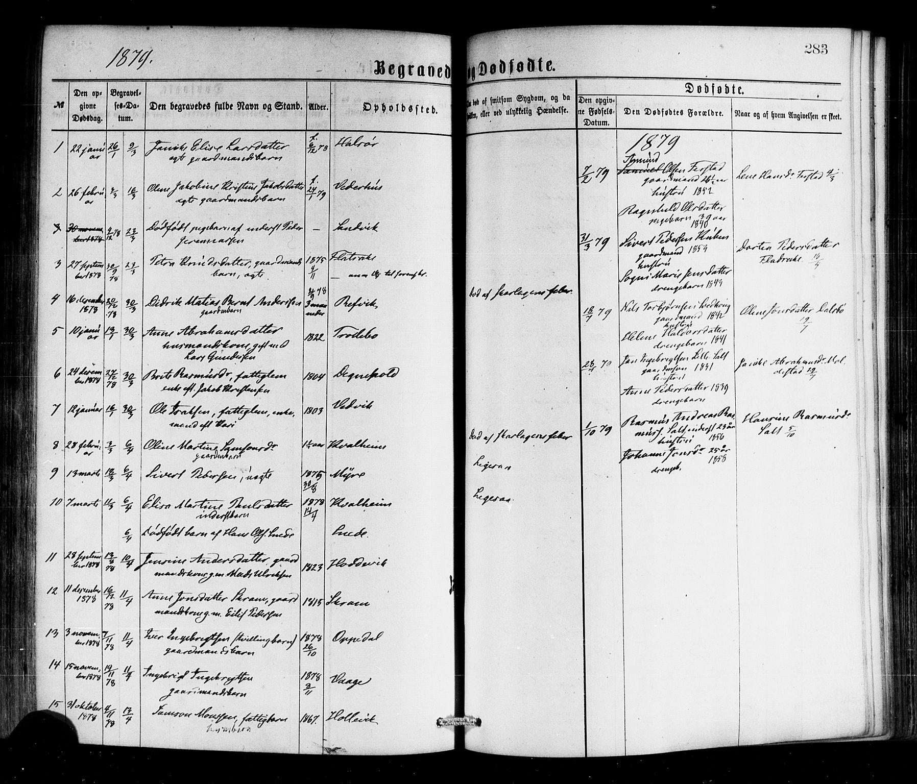 SAB, Selje sokneprestembete*, Ministerialbok nr. A 12, 1870-1880, s. 283