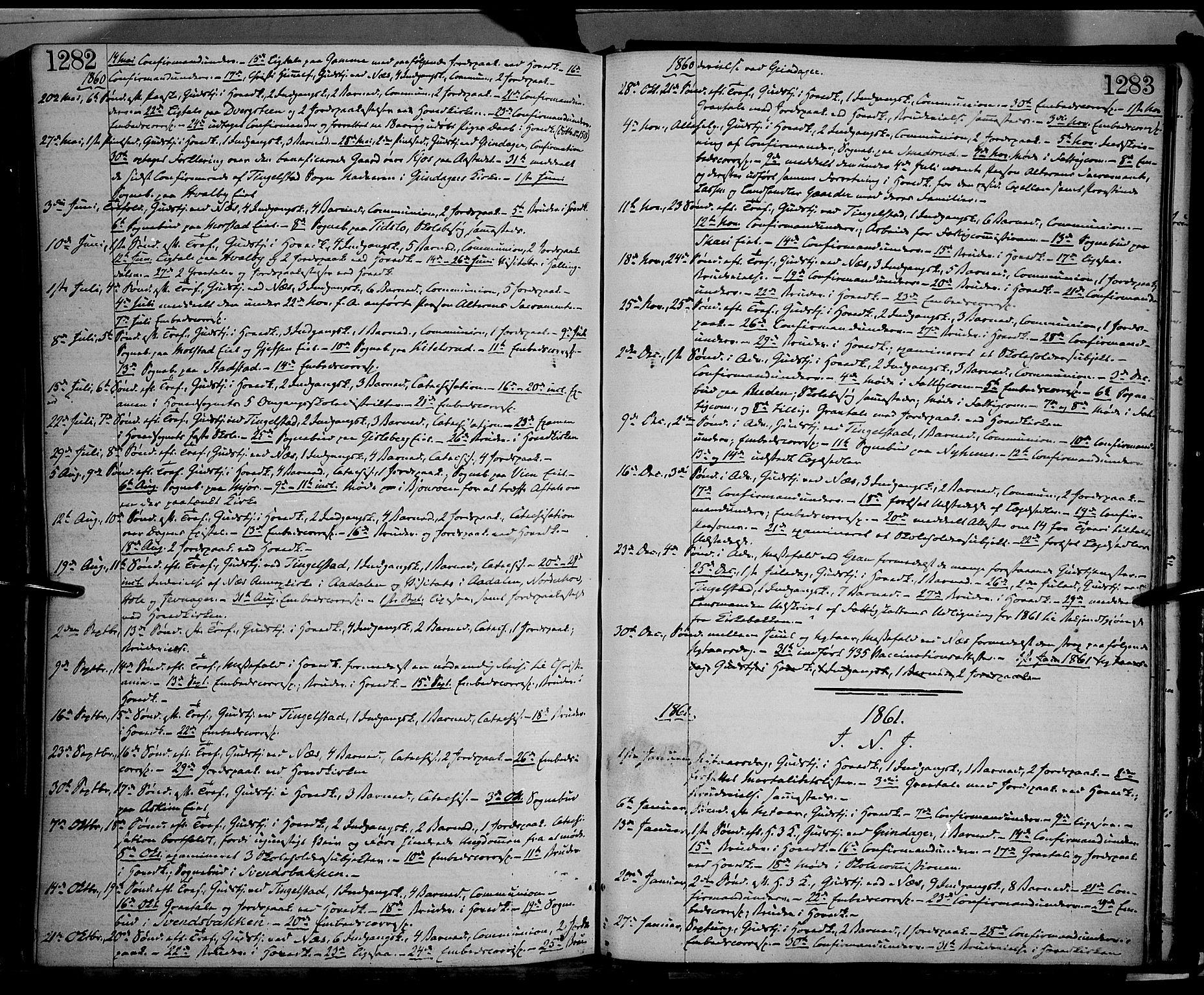 SAH, Gran prestekontor, Ministerialbok nr. 12, 1856-1874, s. 1282-1283