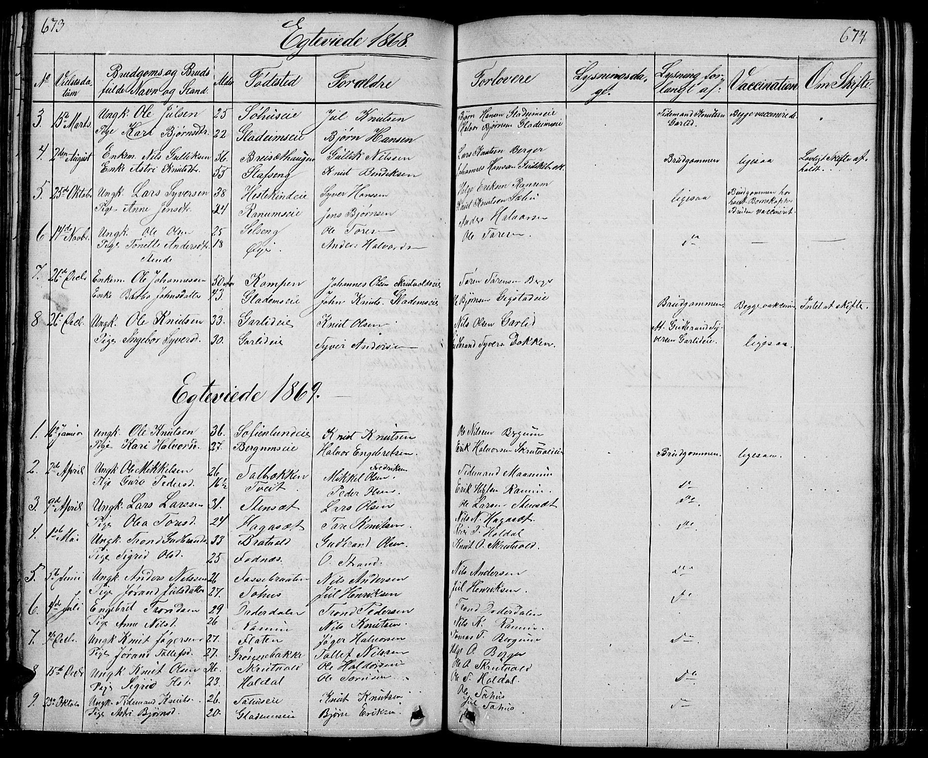SAH, Nord-Aurdal prestekontor, Klokkerbok nr. 1, 1834-1887, s. 673-674