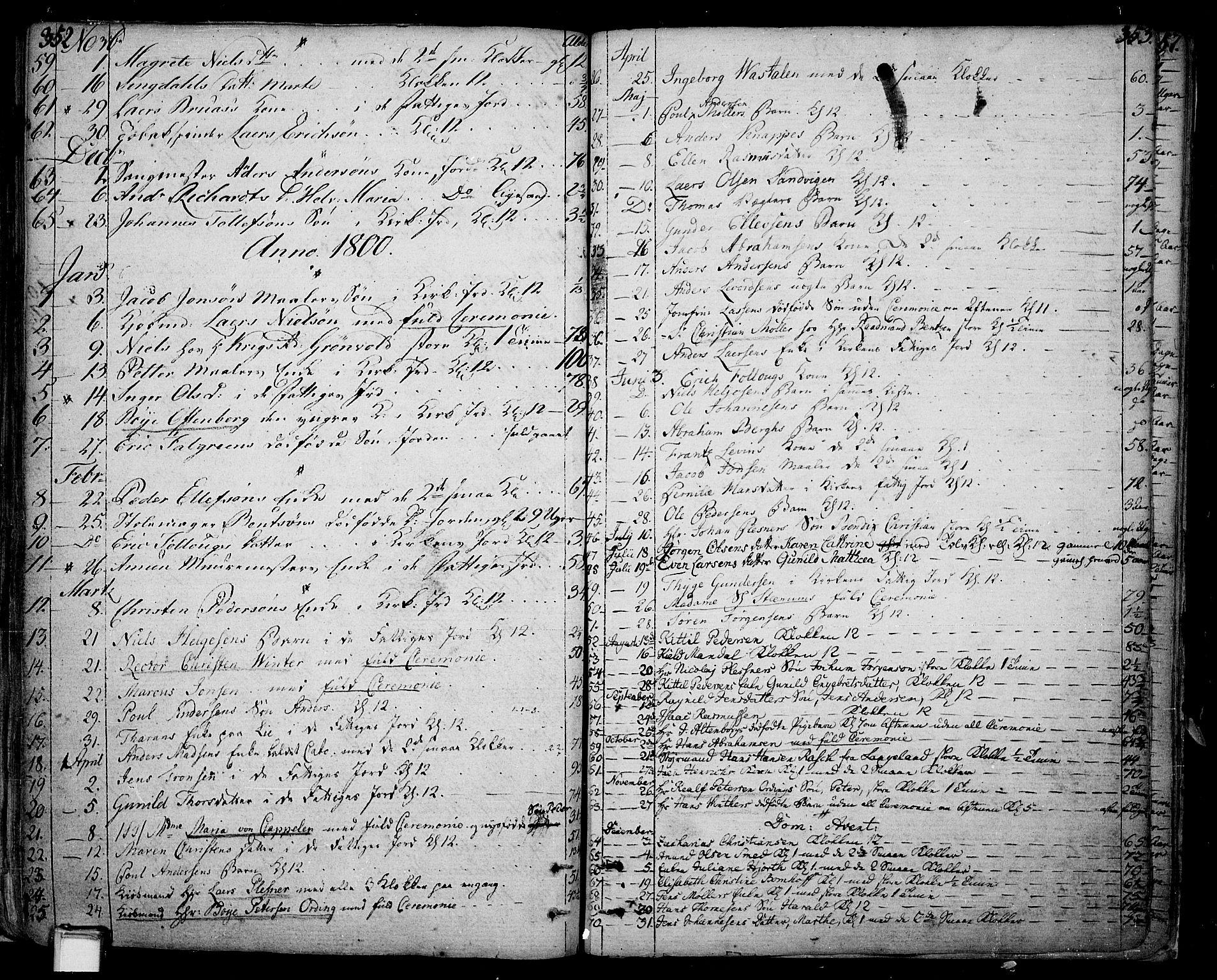SAKO, Skien kirkebøker, F/Fa/L0004: Ministerialbok nr. 4, 1792-1814, s. 352-353