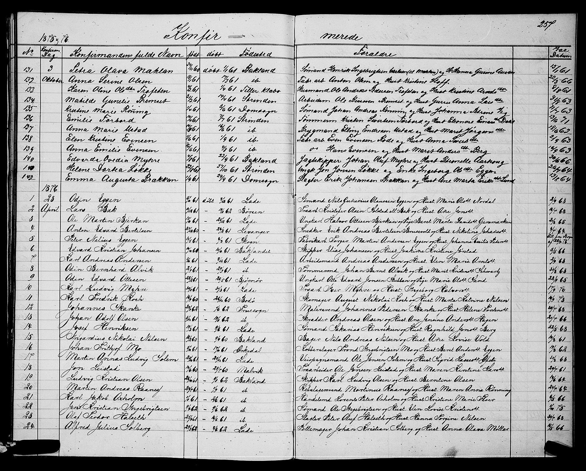 SAT, Ministerialprotokoller, klokkerbøker og fødselsregistre - Sør-Trøndelag, 604/L0220: Klokkerbok nr. 604C03, 1870-1885, s. 257