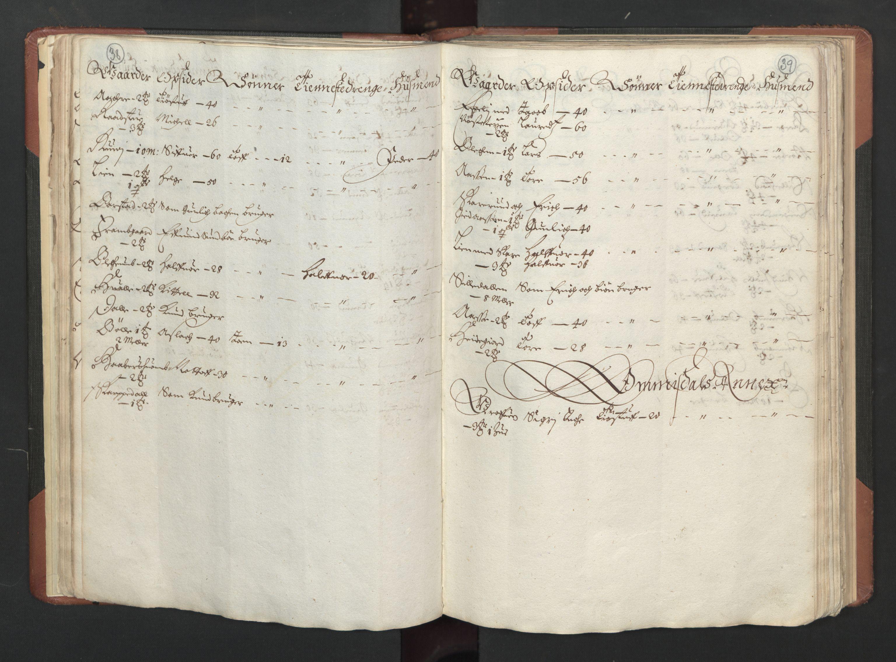 RA, Fogdenes og sorenskrivernes manntall 1664-1666, nr. 6: Øvre og Nedre Telemark fogderi og Bamble fogderi , 1664, s. 38-39