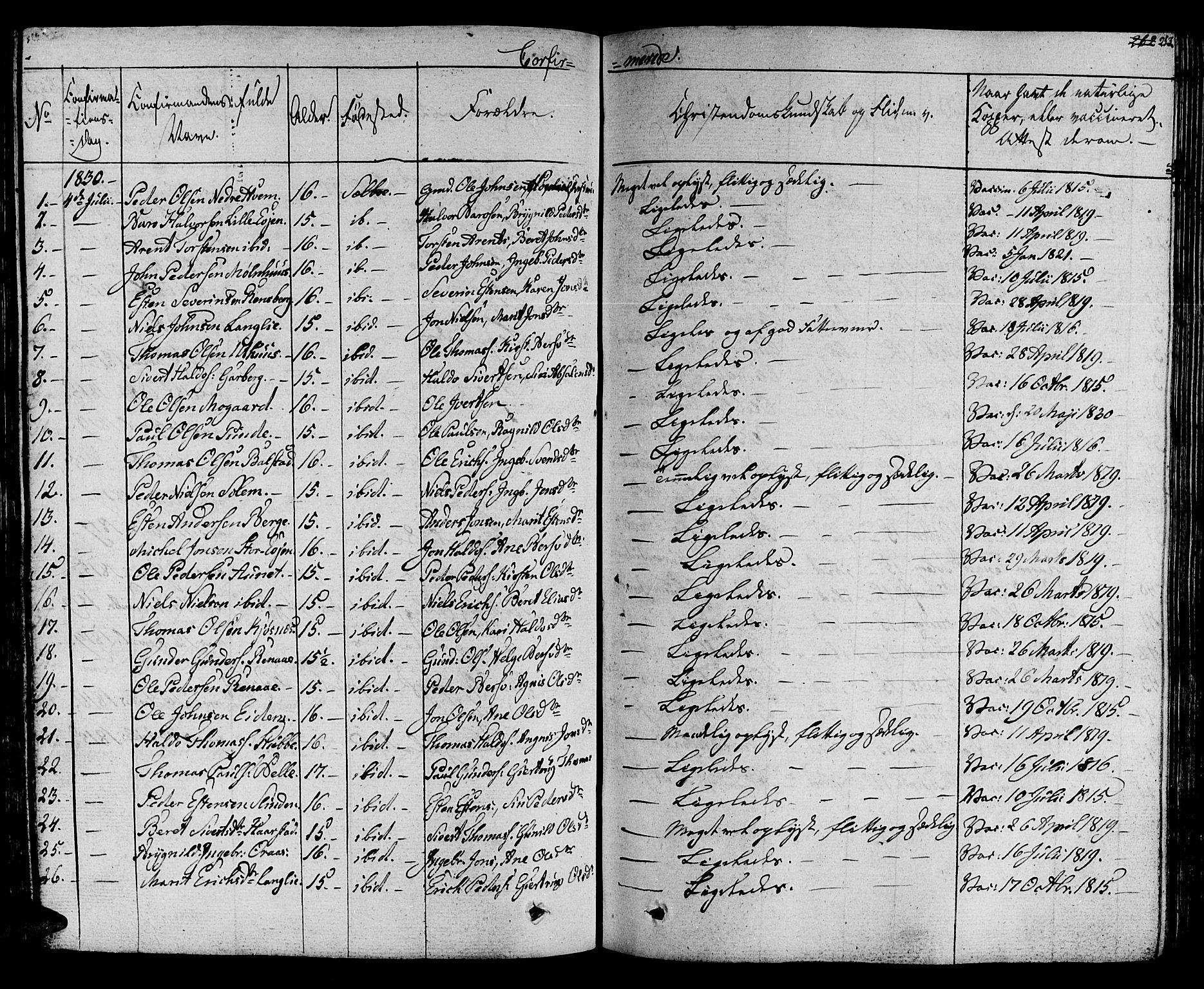 SAT, Ministerialprotokoller, klokkerbøker og fødselsregistre - Sør-Trøndelag, 695/L1143: Ministerialbok nr. 695A05 /1, 1824-1842, s. 253