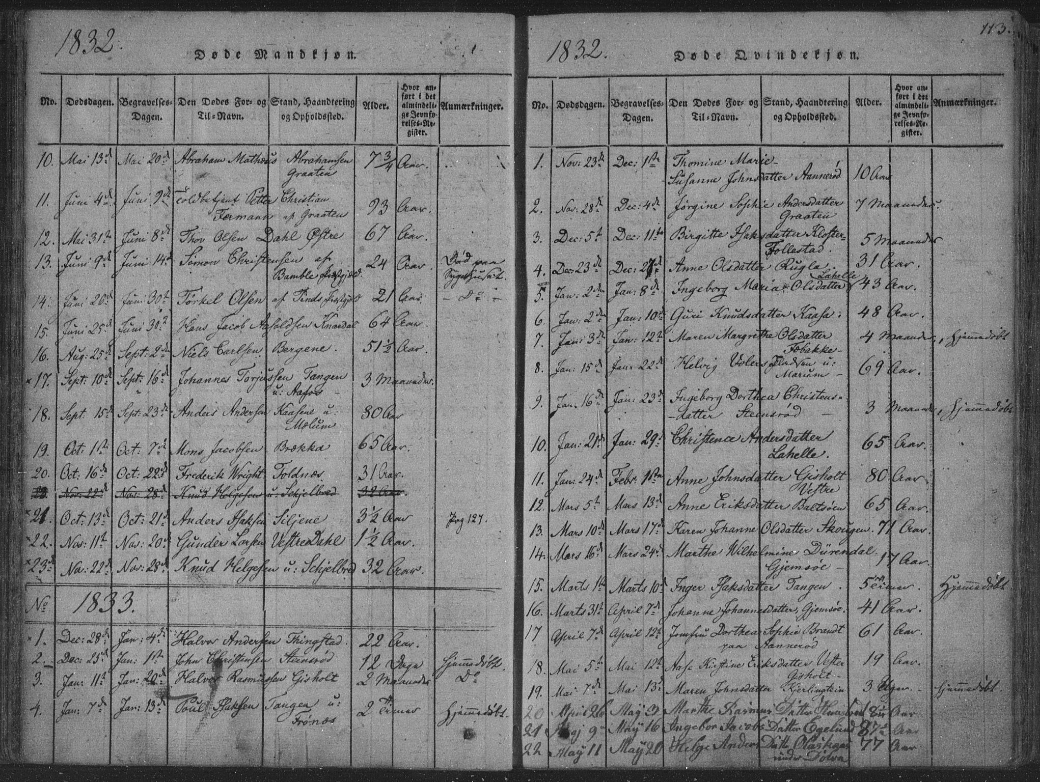 SAKO, Solum kirkebøker, F/Fa/L0004: Ministerialbok nr. I 4, 1814-1833, s. 113