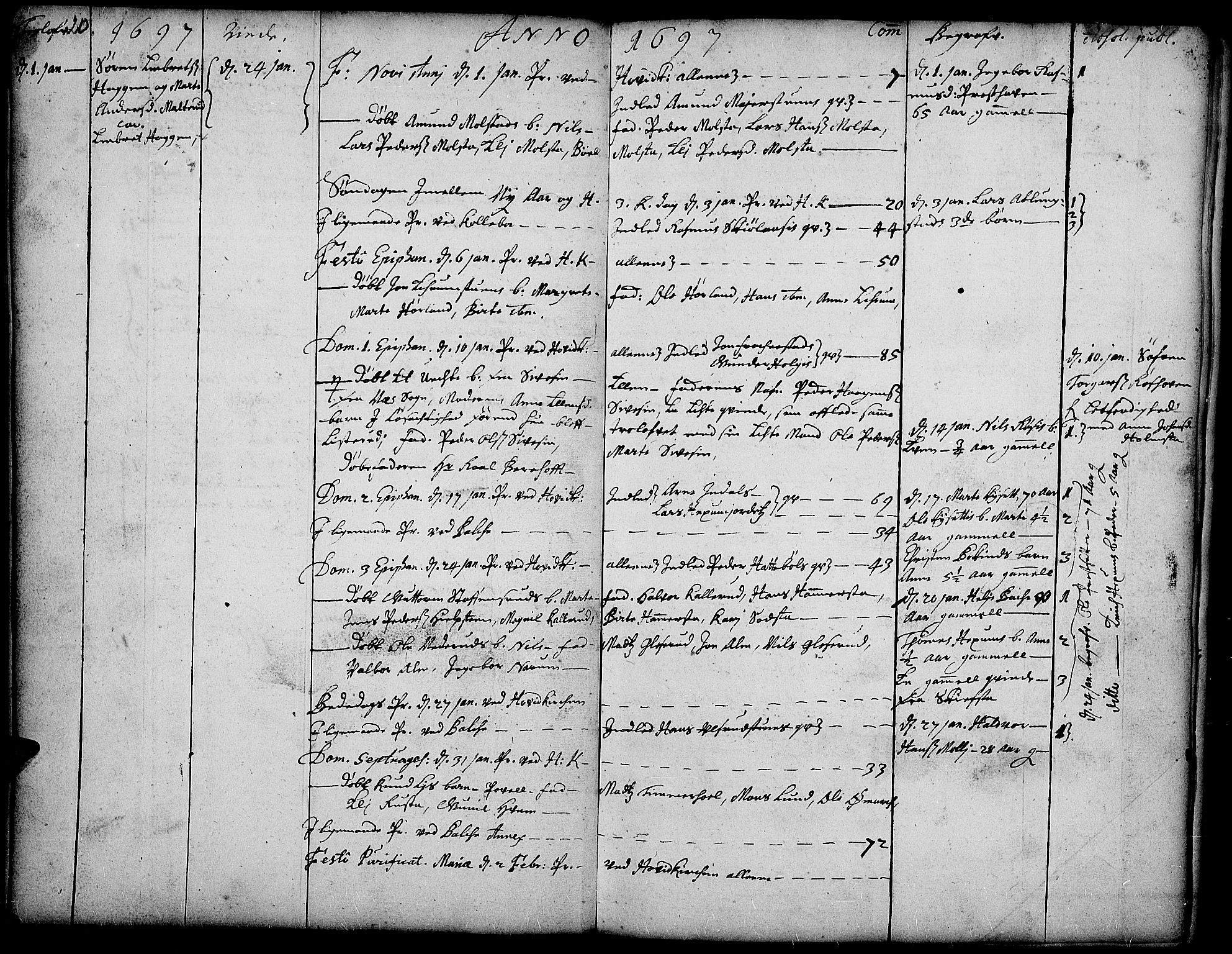 SAH, Toten prestekontor, Ministerialbok nr. 1, 1695-1713, s. 20