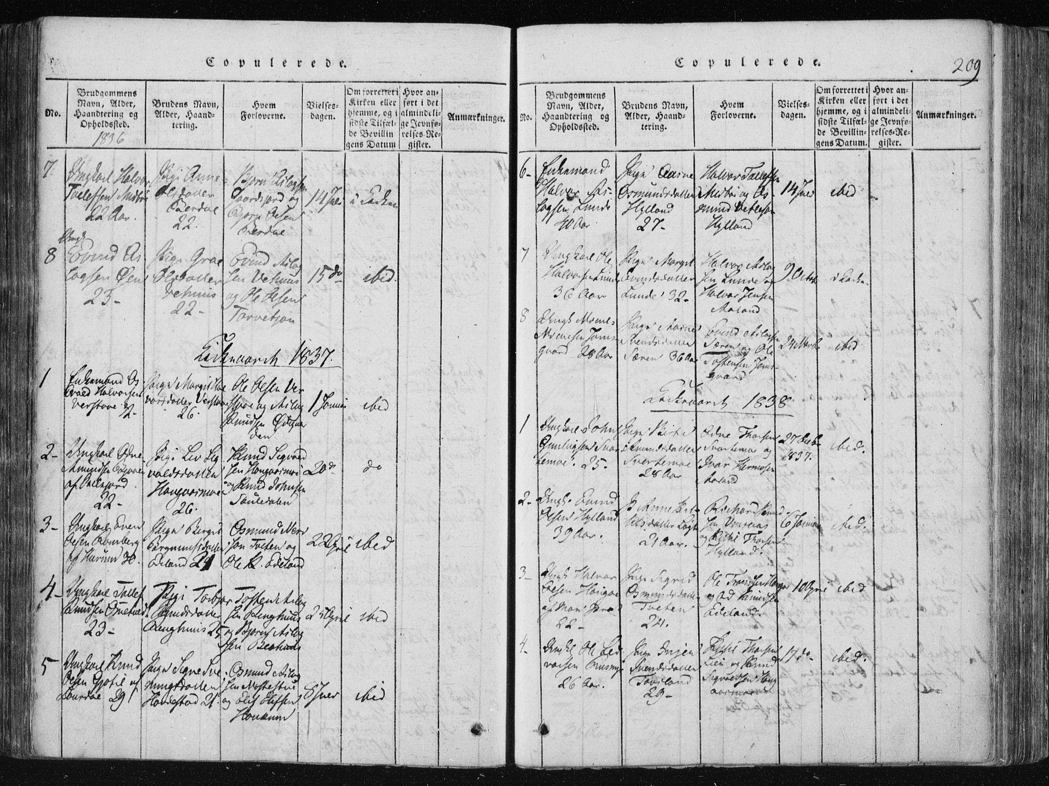 SAKO, Vinje kirkebøker, F/Fa/L0003: Ministerialbok nr. I 3, 1814-1843, s. 209