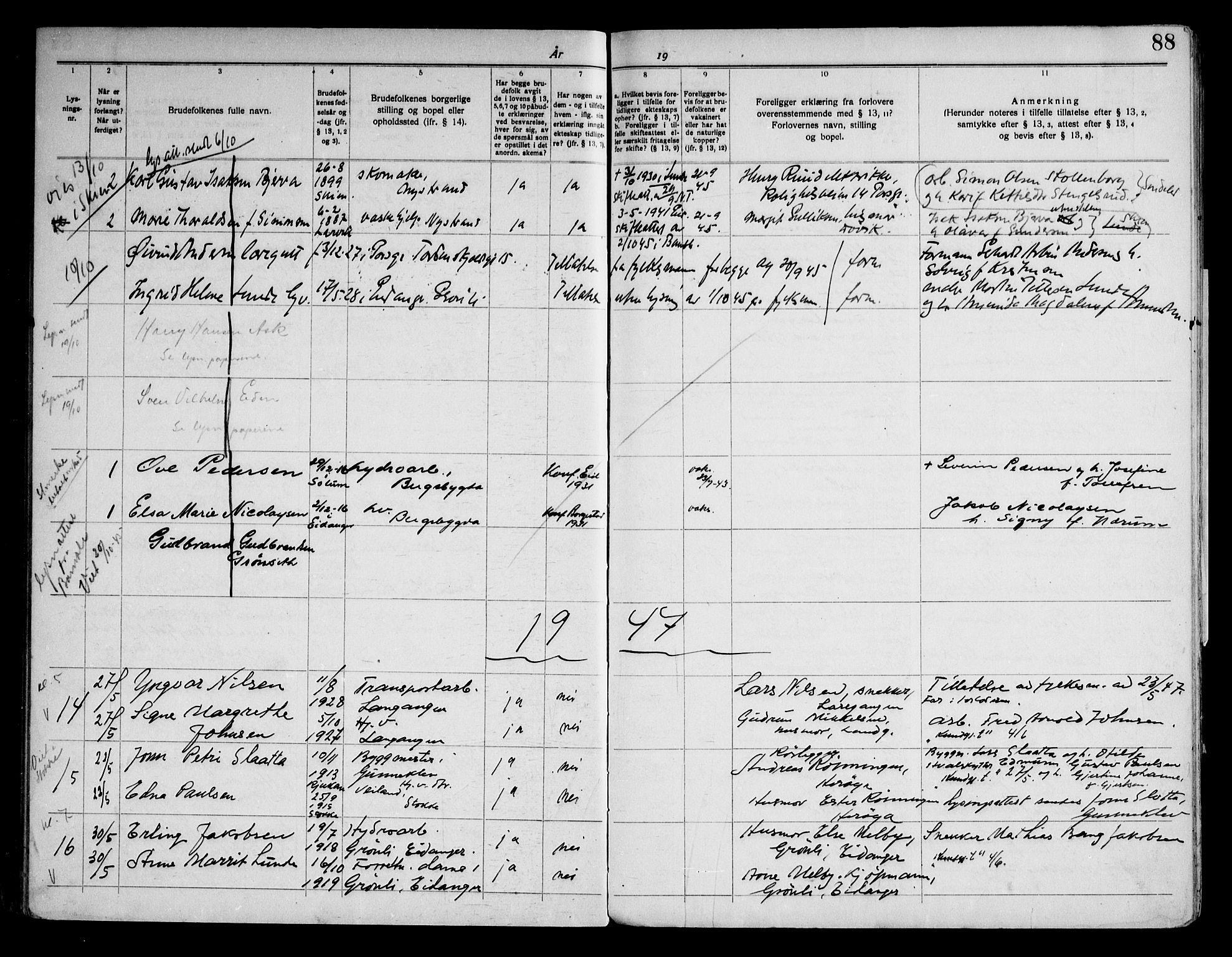 SAKO, Eidanger kirkebøker, H/Ha/L0003: Lysningsprotokoll nr. 3, 1919-1948, s. 88