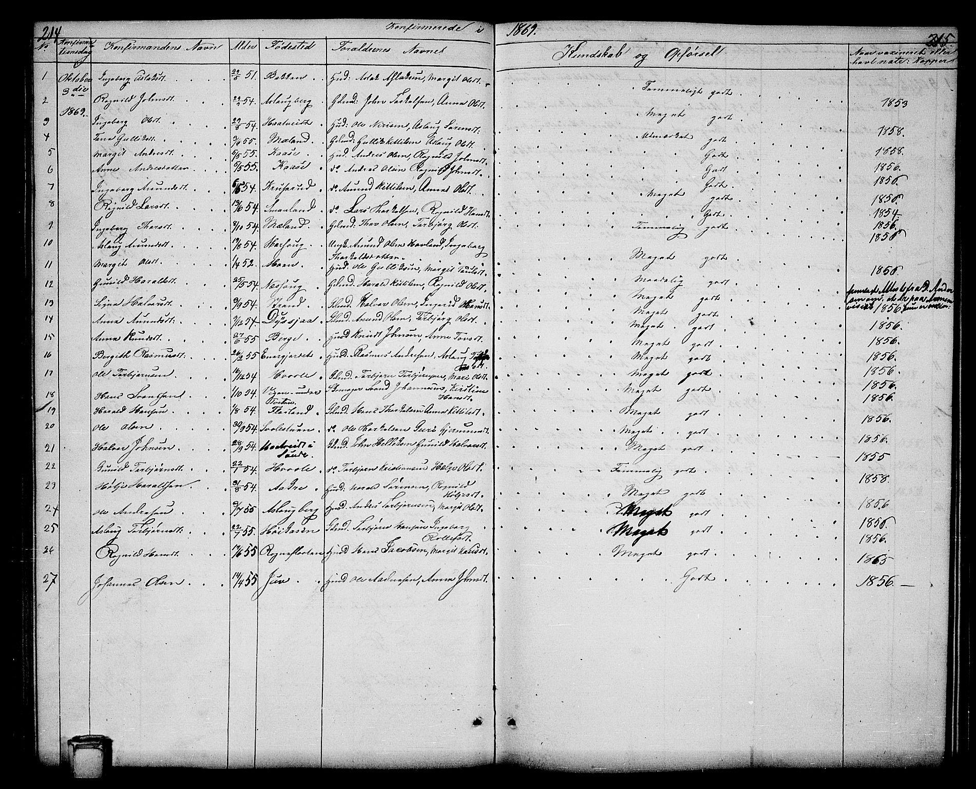 SAKO, Hjartdal kirkebøker, G/Ga/L0002: Klokkerbok nr. I 2, 1854-1888, s. 214-215