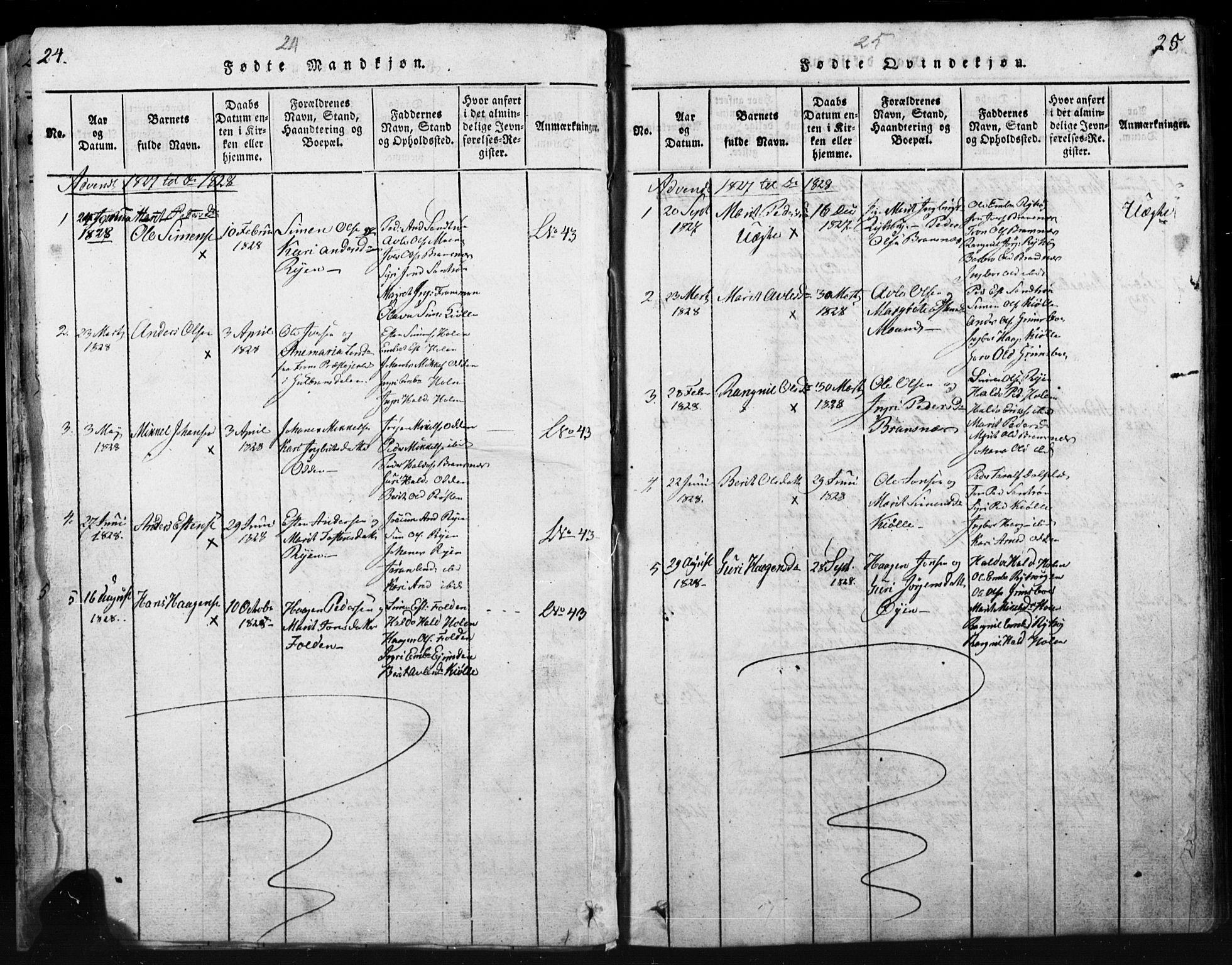 SAH, Tynset prestekontor, Klokkerbok nr. 3, 1814-1862, s. 24-25