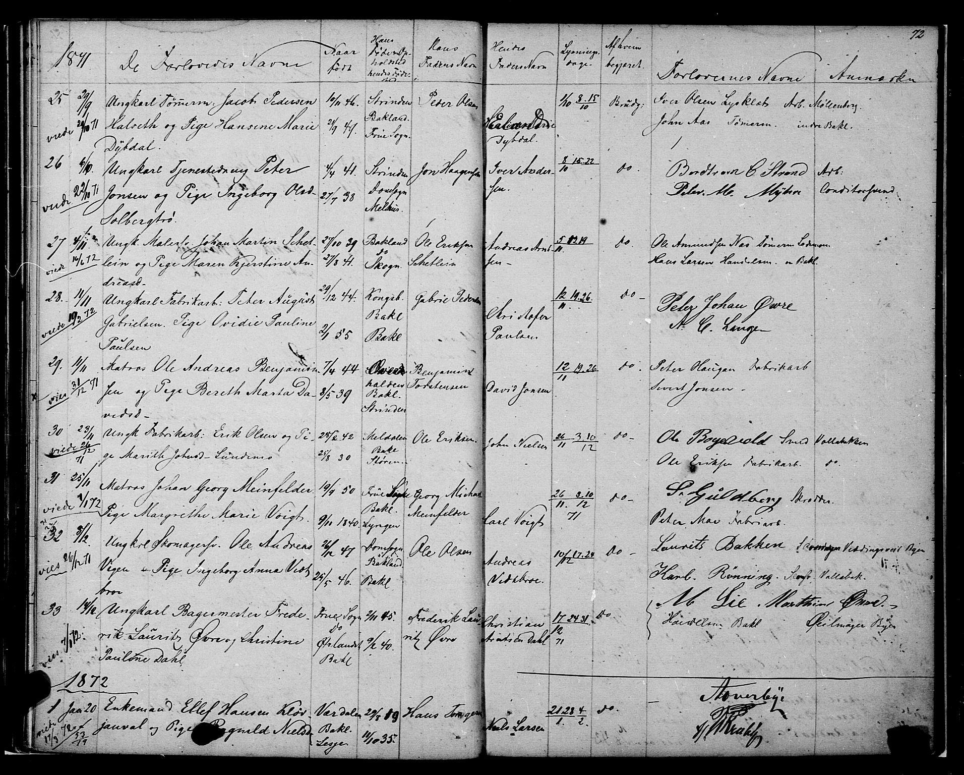 SAT, Ministerialprotokoller, klokkerbøker og fødselsregistre - Sør-Trøndelag, 604/L0187: Ministerialbok nr. 604A08, 1847-1878, s. 72