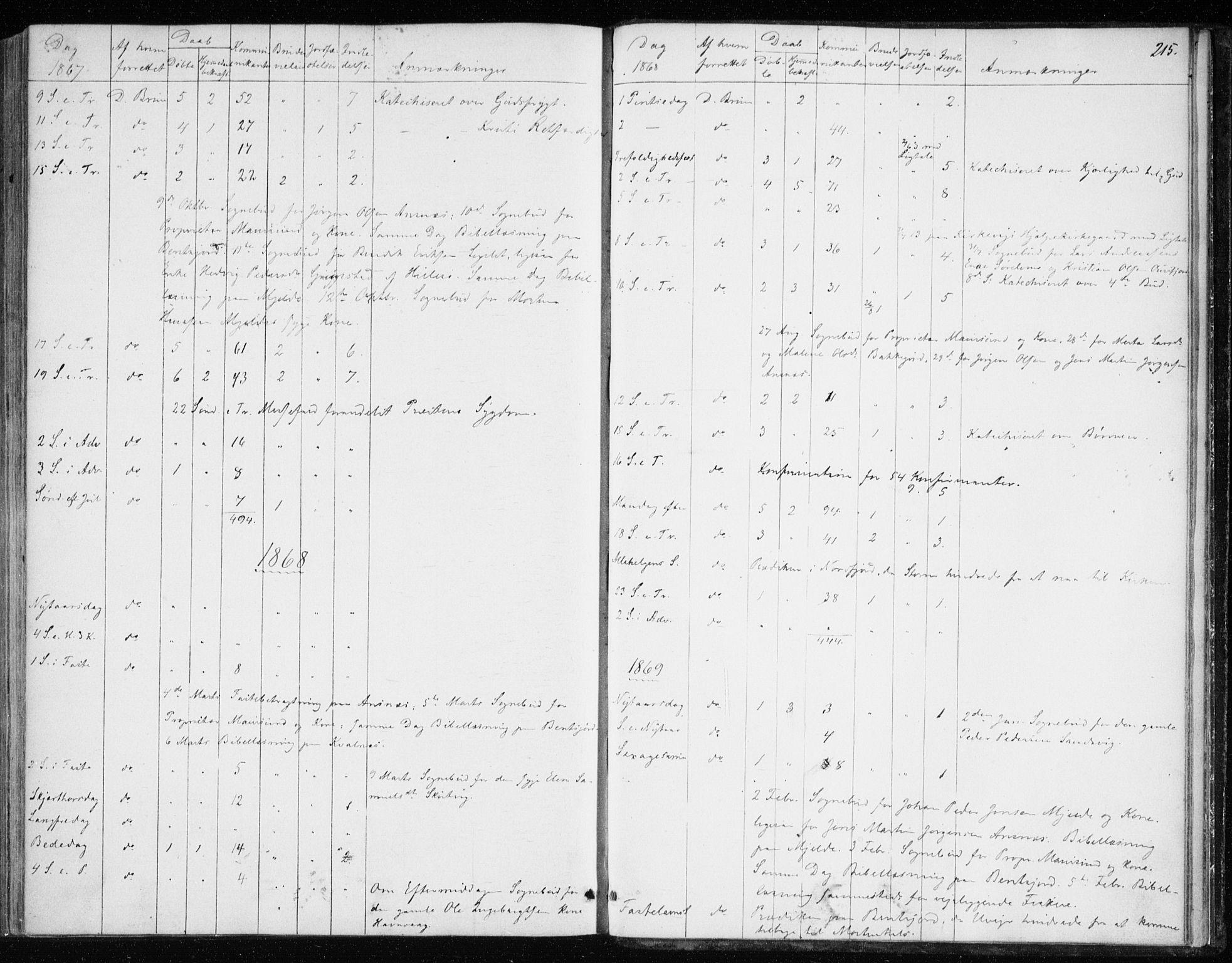 SATØ, Balsfjord sokneprestembete, Ministerialbok nr. 1, 1858-1870, s. 215