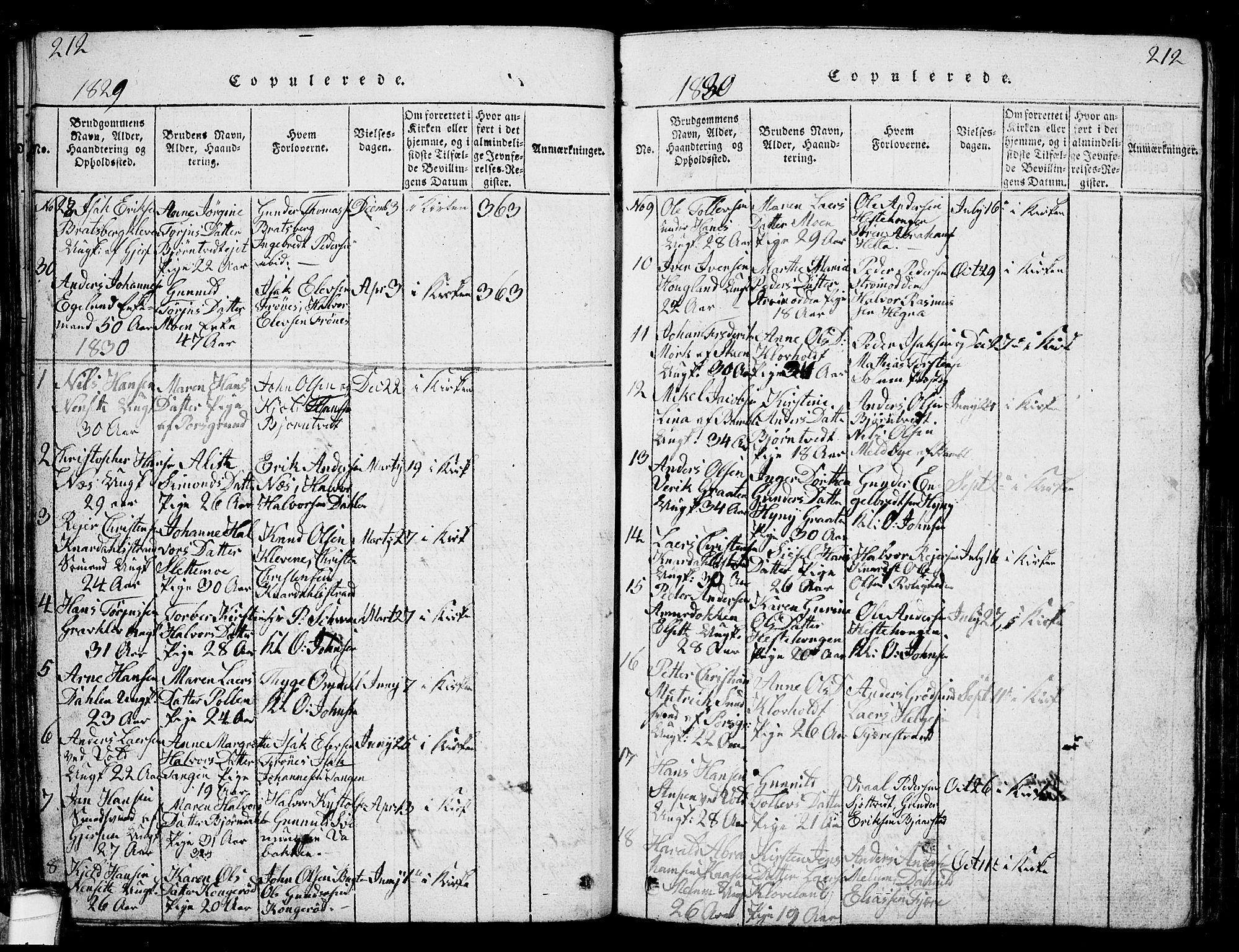 SAKO, Solum kirkebøker, G/Ga/L0001: Klokkerbok nr. I 1, 1814-1833, s. 212