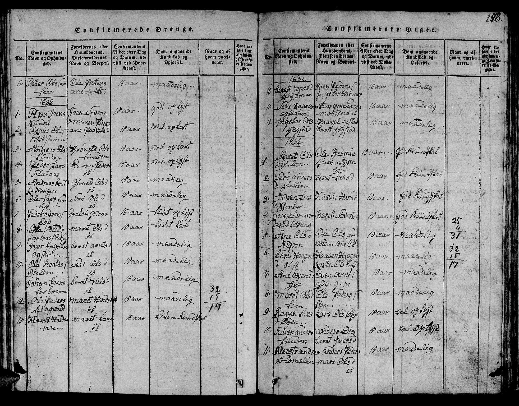 SAT, Ministerialprotokoller, klokkerbøker og fødselsregistre - Sør-Trøndelag, 613/L0393: Klokkerbok nr. 613C01, 1816-1886, s. 248