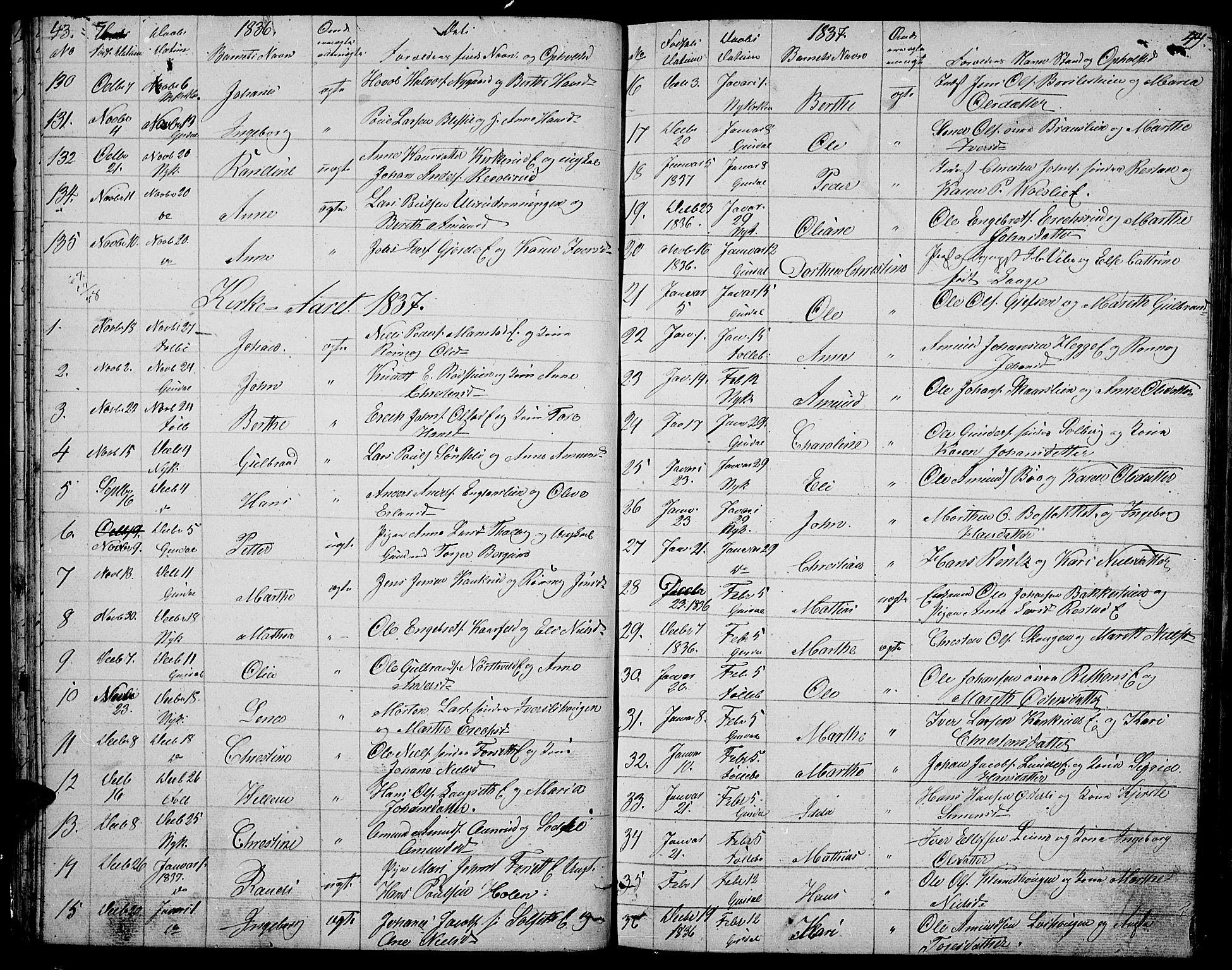 SAH, Gausdal prestekontor, Klokkerbok nr. 3, 1829-1864, s. 43-44
