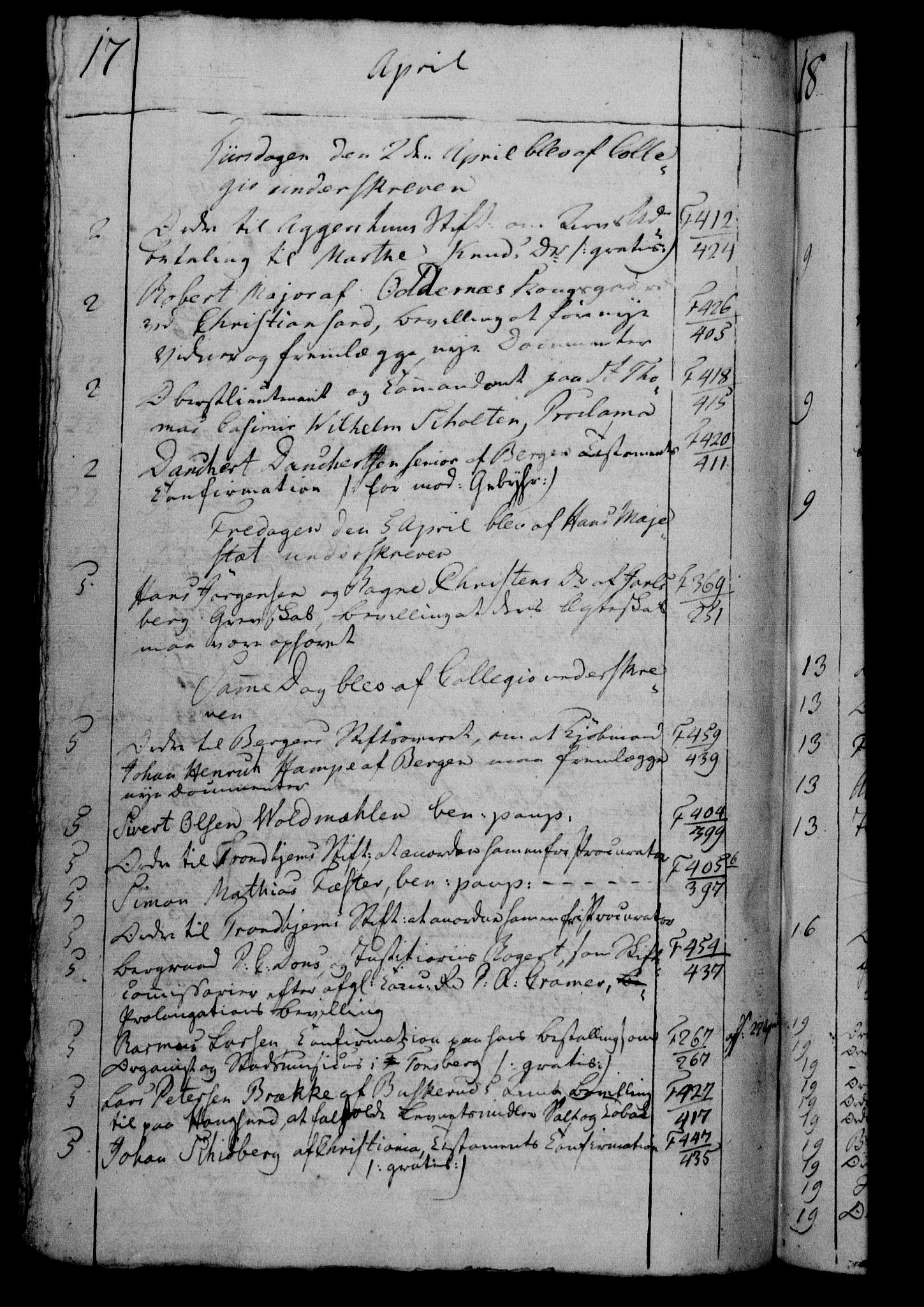 RA, Danske Kanselli 1800-1814, H/Hf/Hfb/Hfbc/L0006: Underskrivelsesbok m. register, 1805, s. 17
