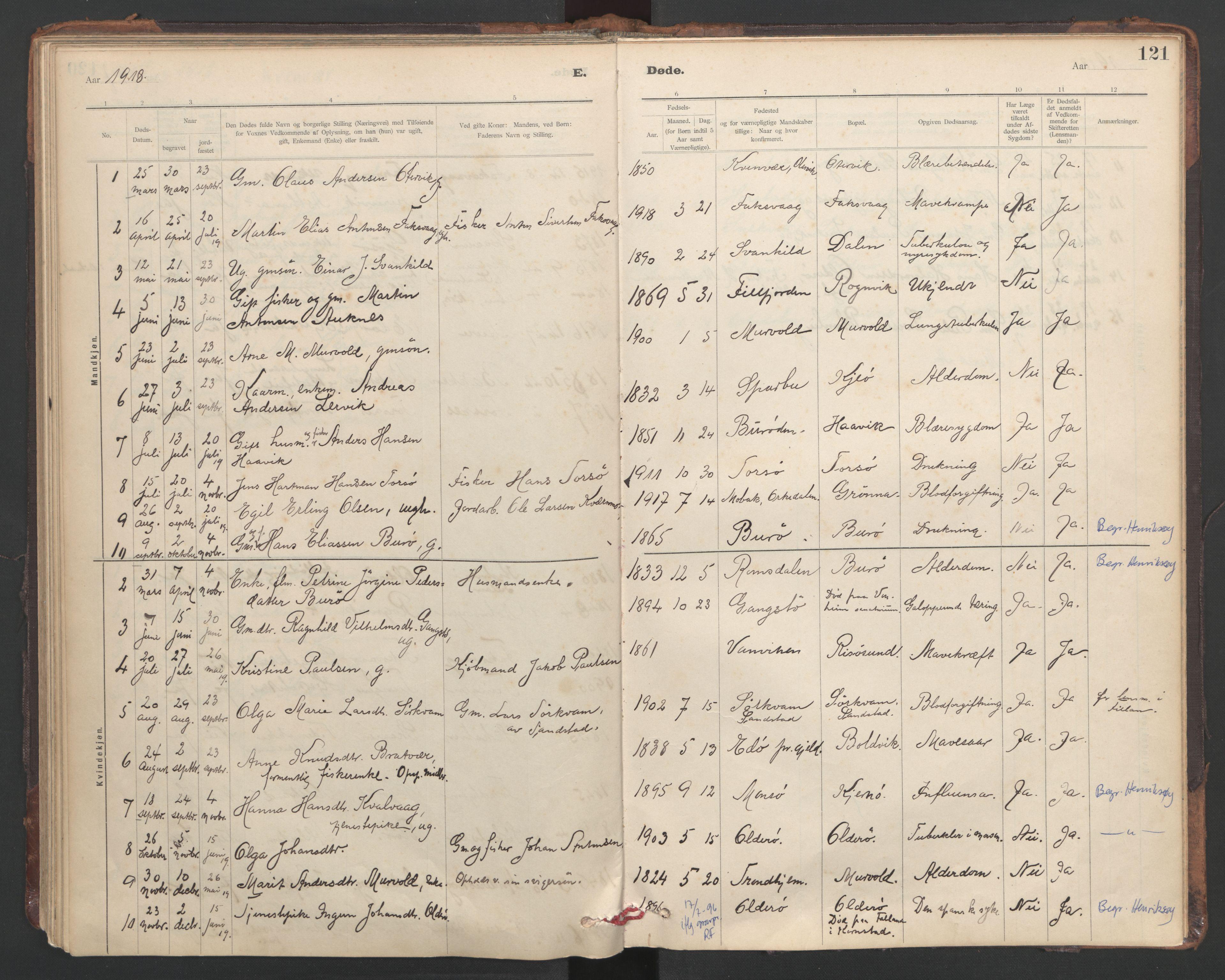 SAT, Ministerialprotokoller, klokkerbøker og fødselsregistre - Sør-Trøndelag, 635/L0552: Ministerialbok nr. 635A02, 1899-1919, s. 121