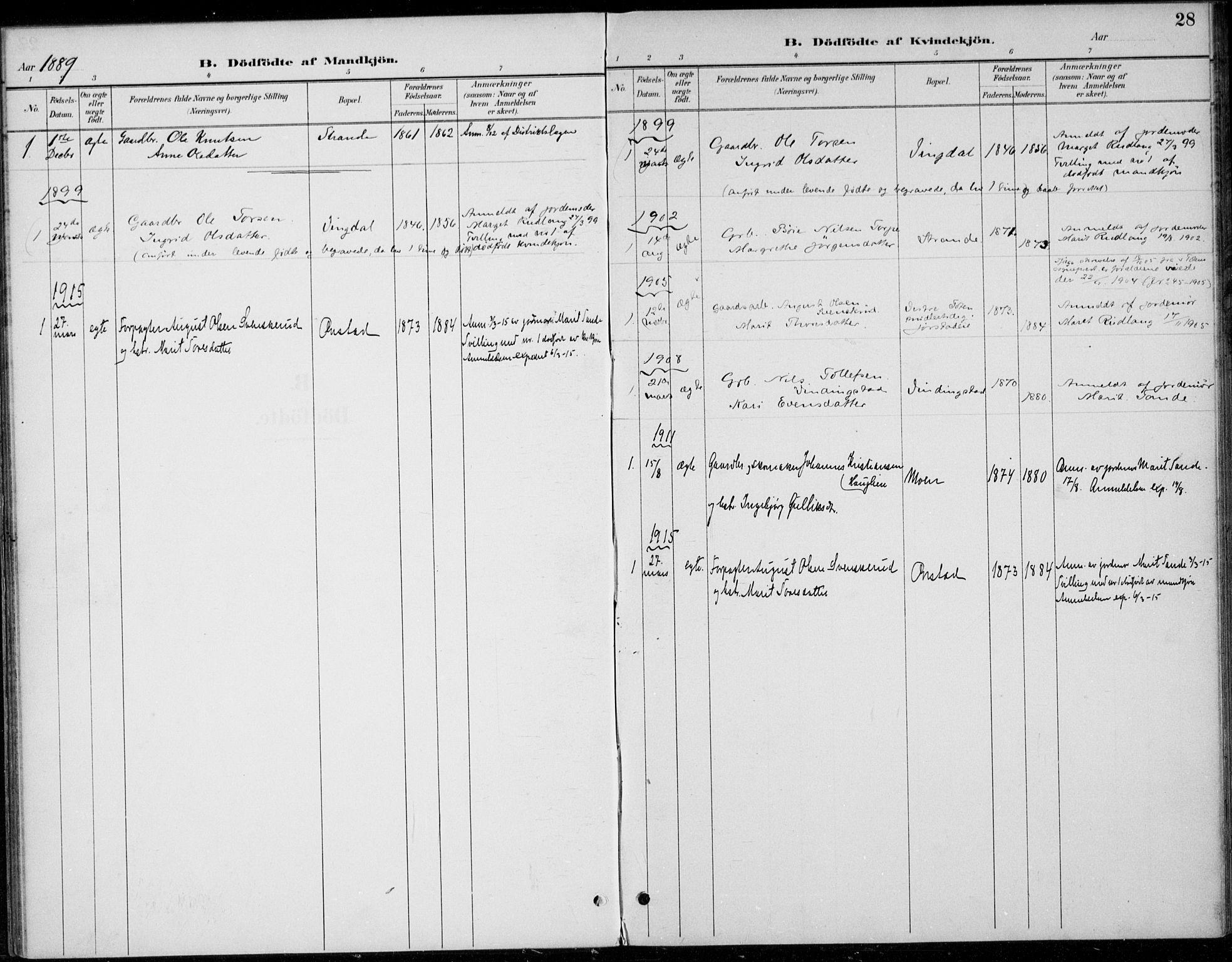SAH, Øystre Slidre prestekontor, Ministerialbok nr. 5, 1887-1916, s. 28