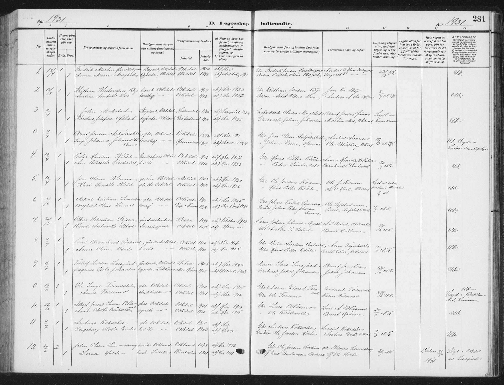 SAT, Ministerialprotokoller, klokkerbøker og fødselsregistre - Sør-Trøndelag, 668/L0820: Klokkerbok nr. 668C09, 1912-1936, s. 281