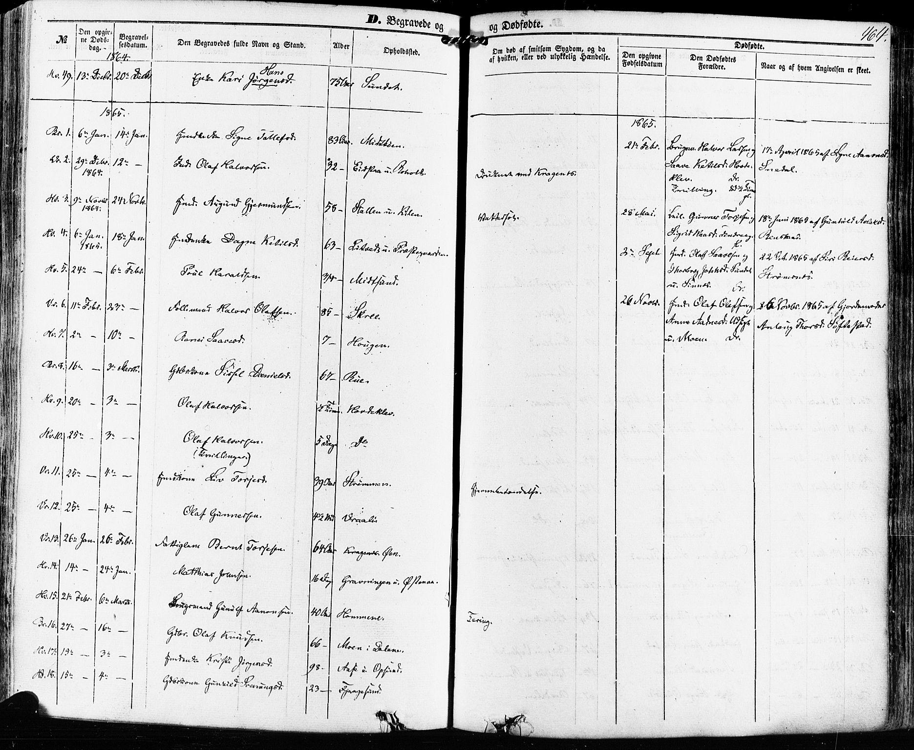SAKO, Kviteseid kirkebøker, F/Fa/L0007: Ministerialbok nr. I 7, 1859-1881, s. 464