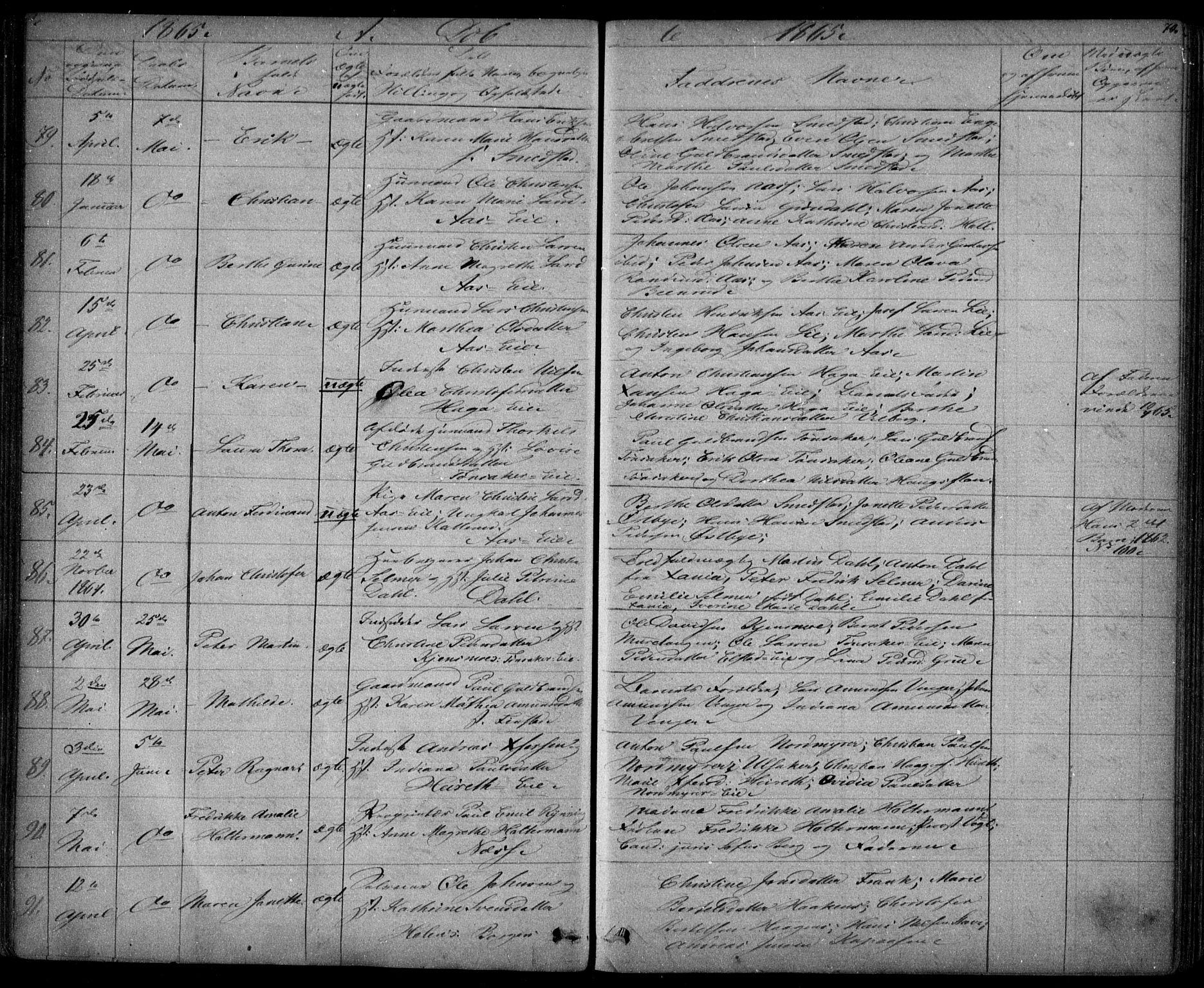 SAO, Eidsvoll prestekontor Kirkebøker, G/Ga/L0001: Klokkerbok nr. I 1, 1861-1866, s. 70