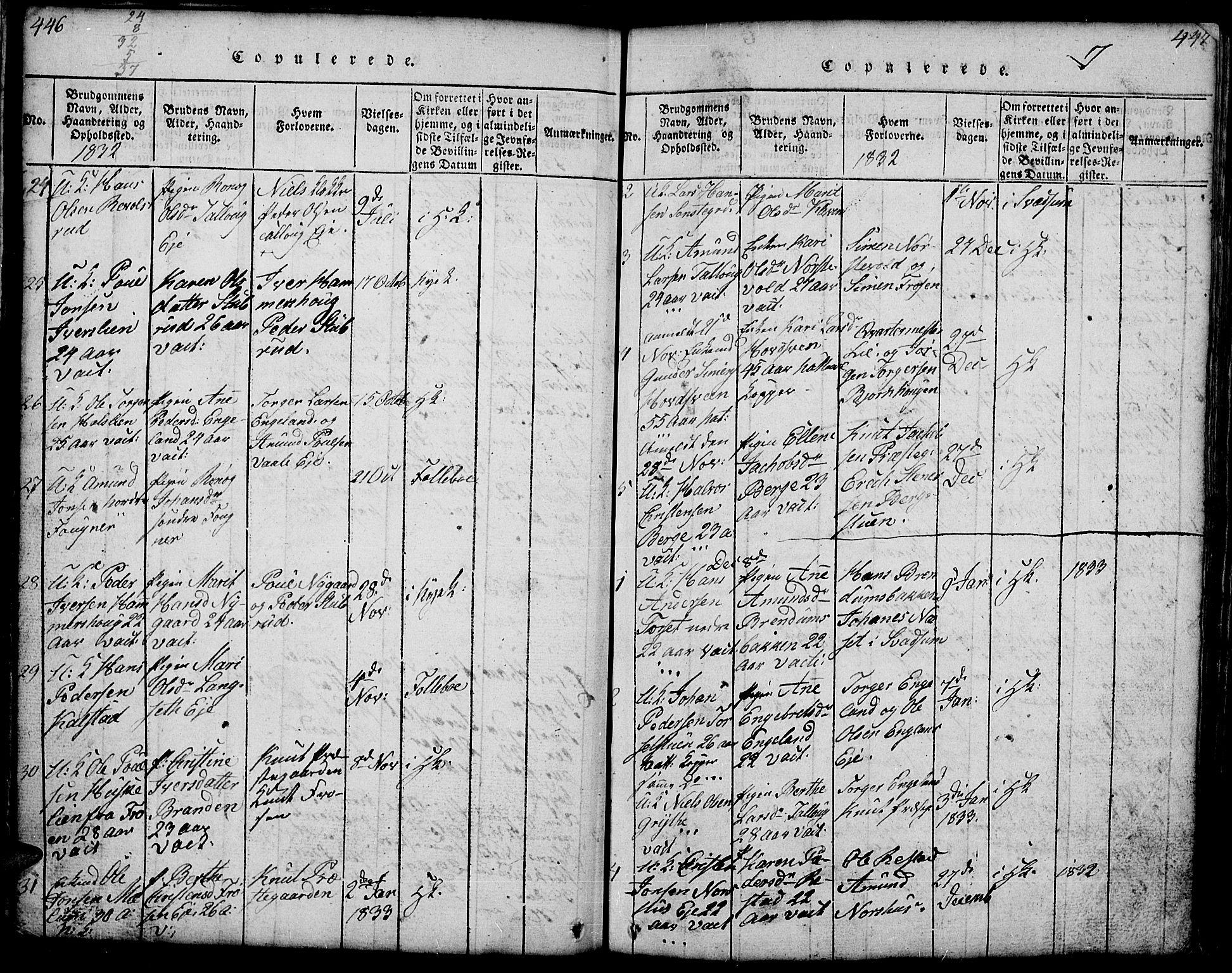 SAH, Gausdal prestekontor, Klokkerbok nr. 1, 1817-1848, s. 446-447