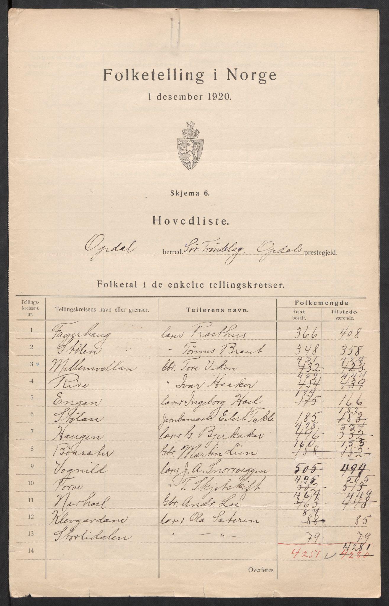 SAT, Folketelling 1920 for 1634 Oppdal herred, 1920, s. 3