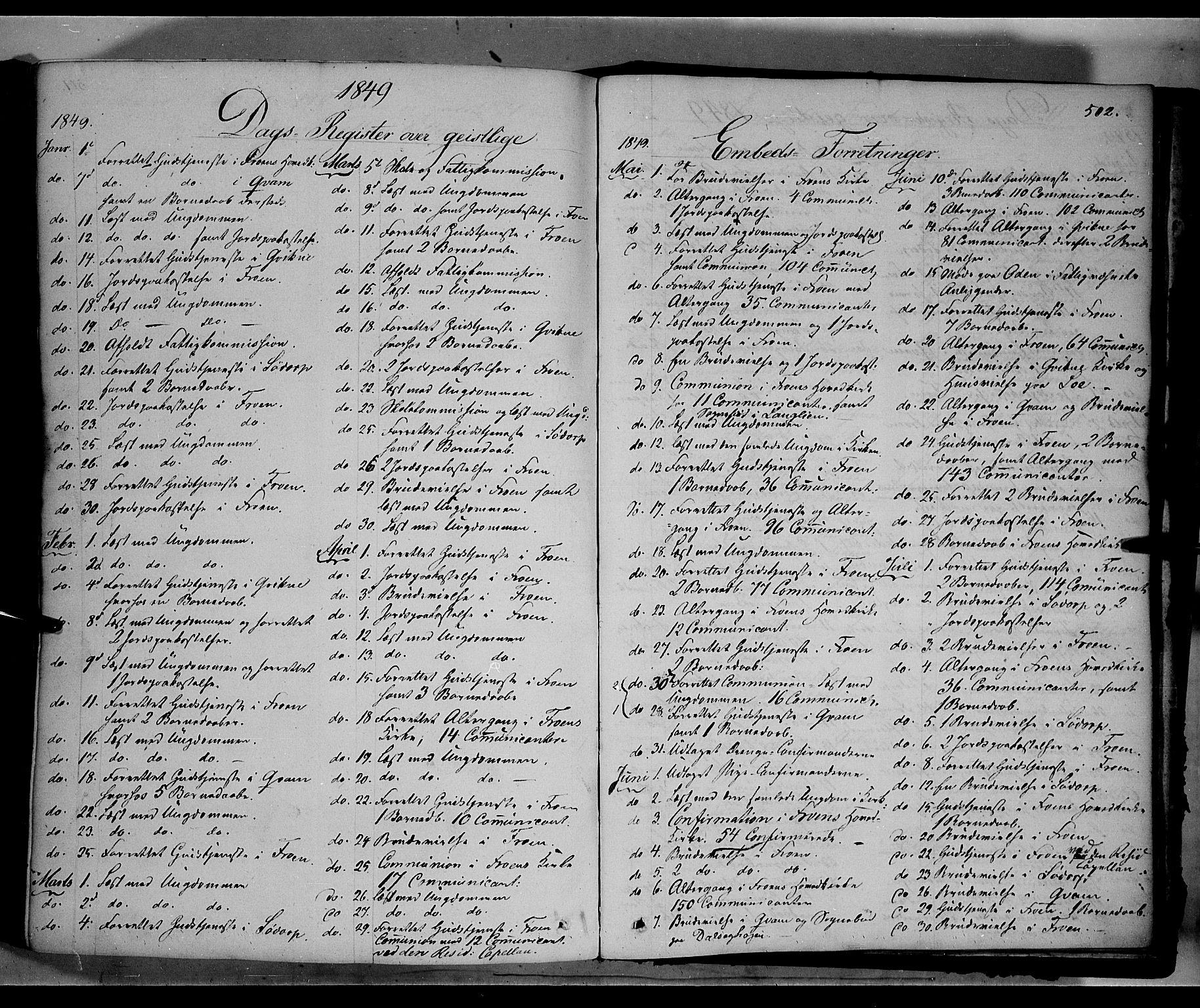 SAH, Sør-Fron prestekontor, H/Ha/Haa/L0001: Ministerialbok nr. 1, 1849-1863, s. 502