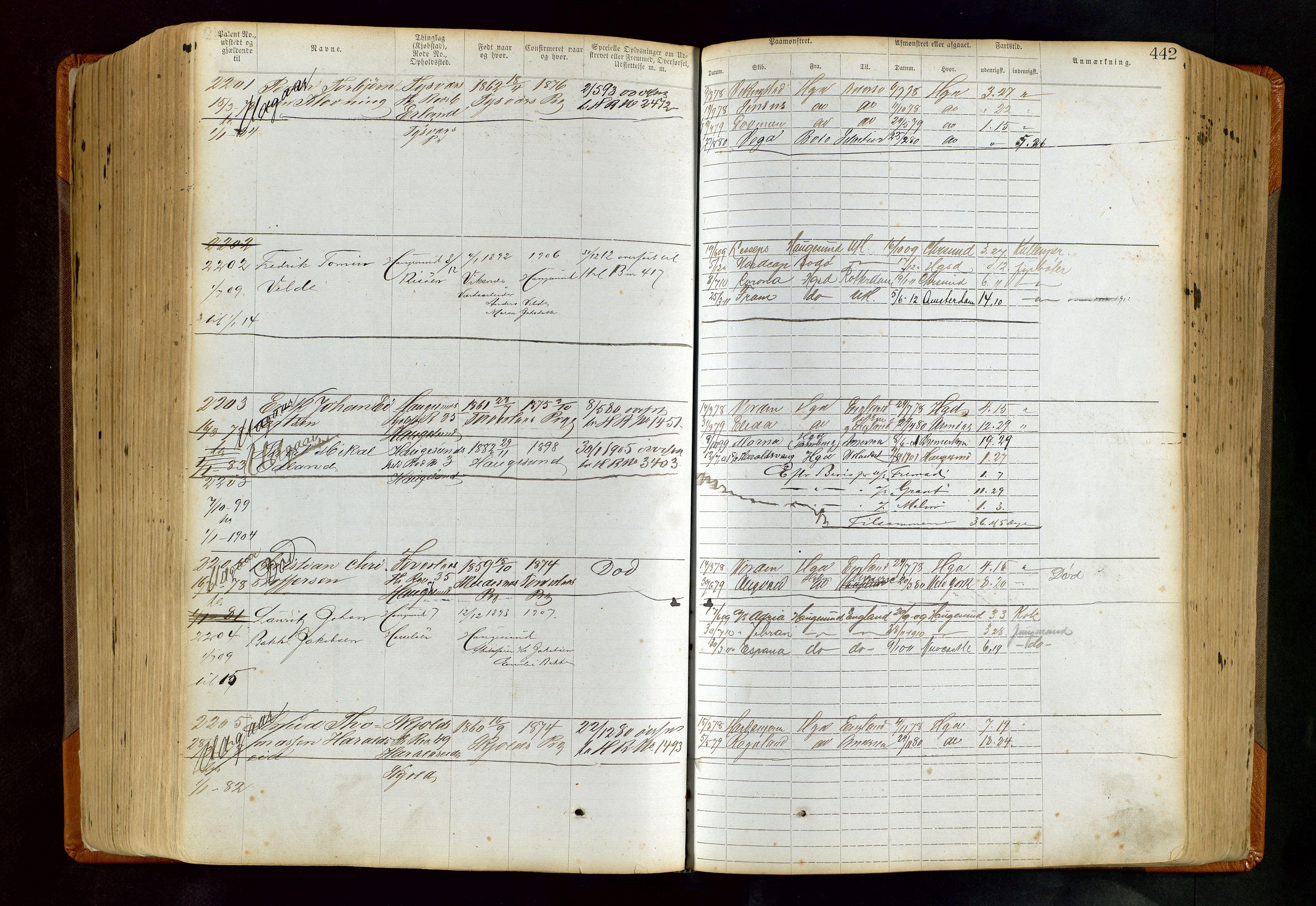 SAST, Haugesund sjømannskontor, F/Ff/L0004: Sjøfartsrulle Haugesund krets nr. 1 - 3586, 1868-1948, s. 442