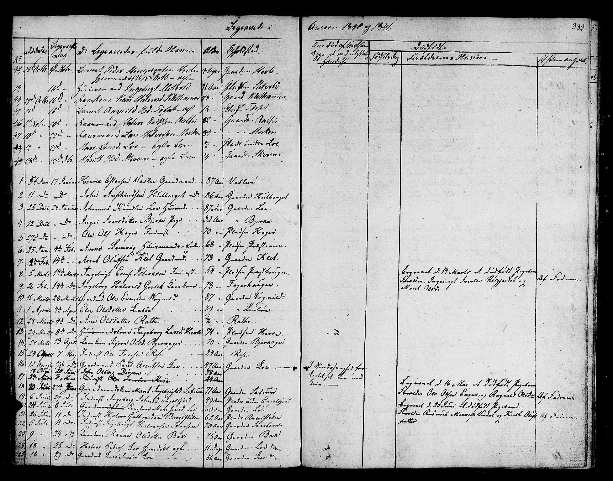 SAT, Ministerialprotokoller, klokkerbøker og fødselsregistre - Sør-Trøndelag, 678/L0897: Ministerialbok nr. 678A06-07, 1821-1847, s. 383