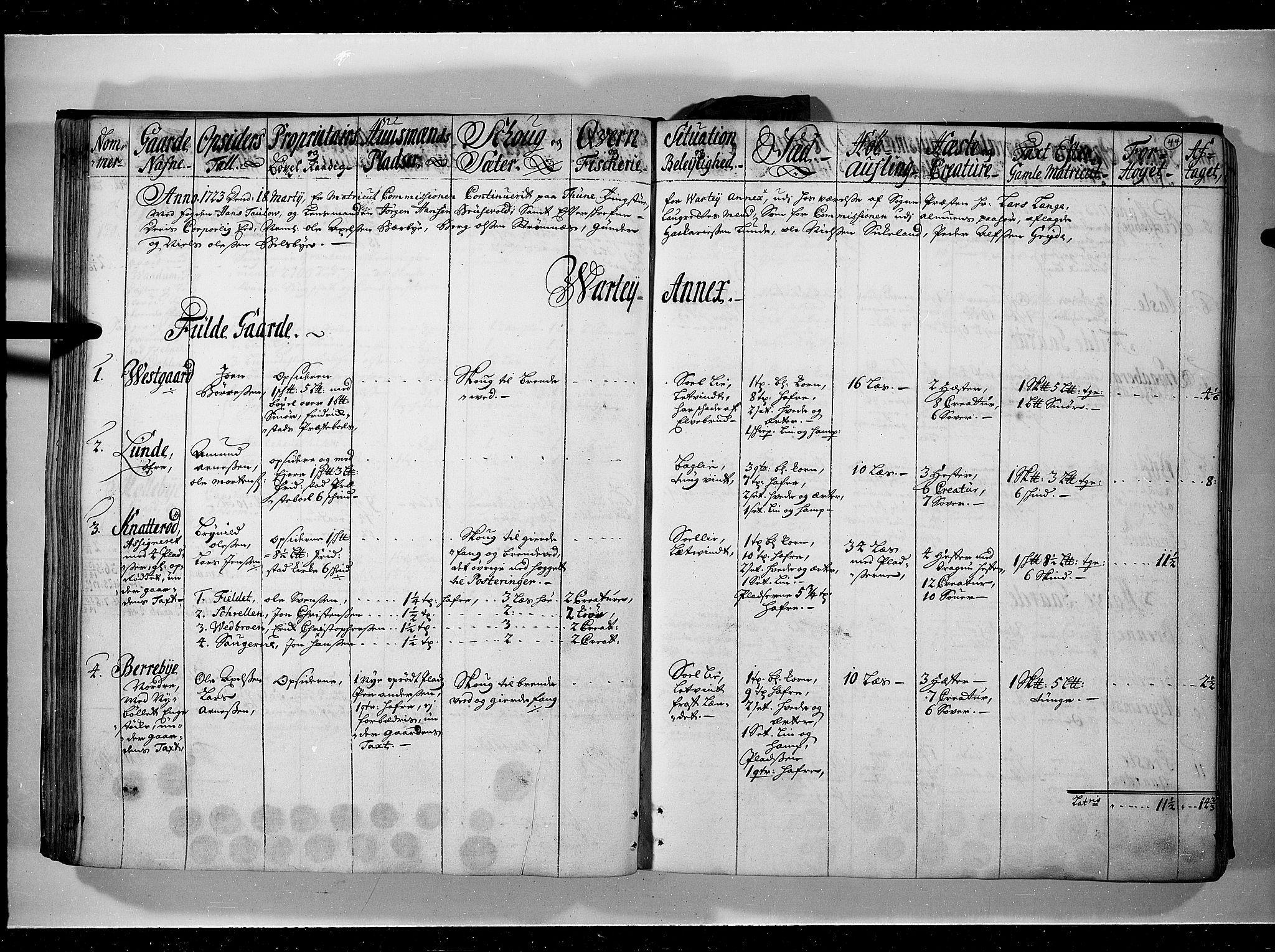 RA, Rentekammeret inntil 1814, Realistisk ordnet avdeling, N/Nb/Nbf/L0095: Moss, Onsøy, Tune og Veme eksaminasjonsprotokoll, 1723, s. 43b-44a