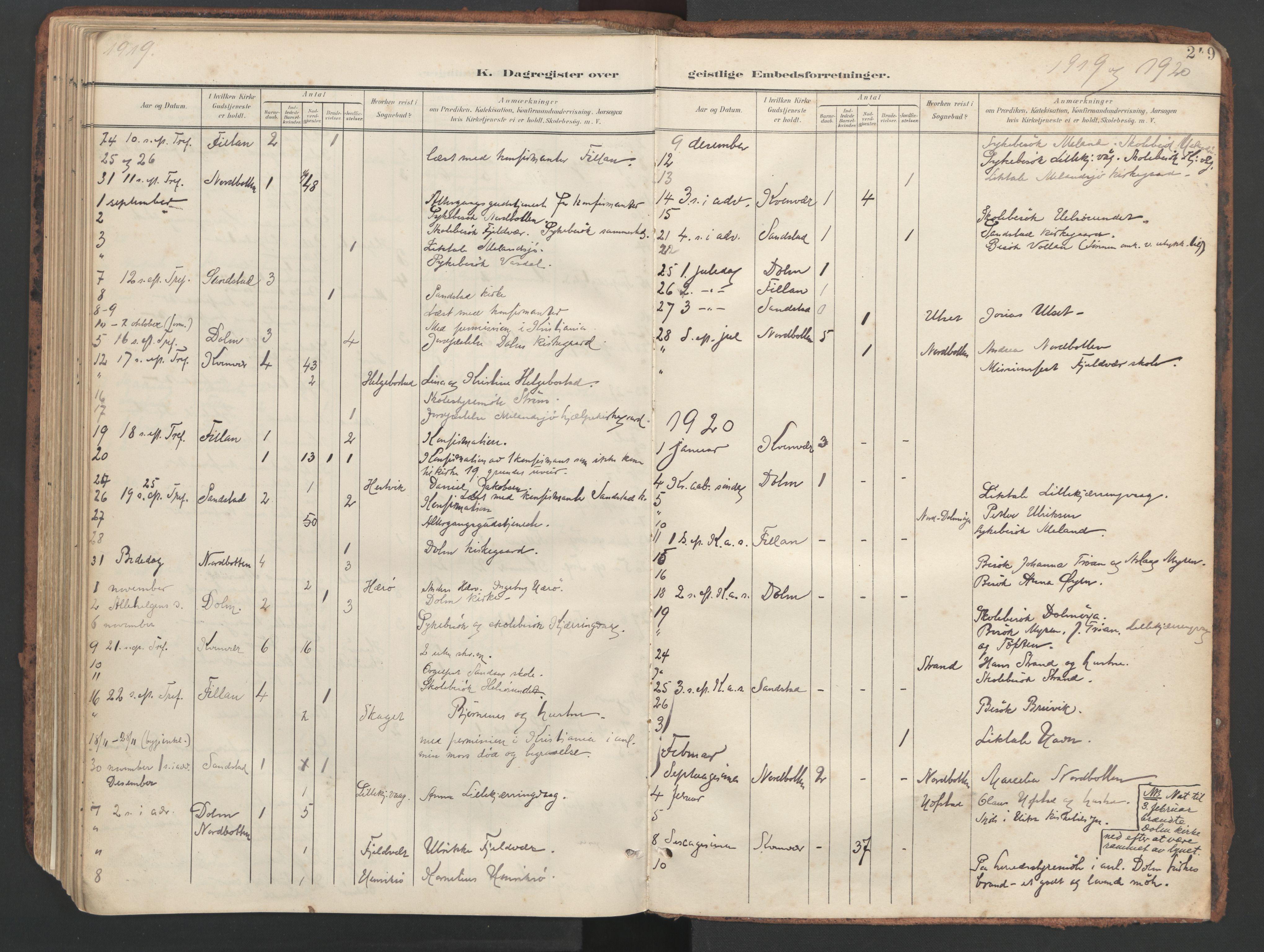 SAT, Ministerialprotokoller, klokkerbøker og fødselsregistre - Sør-Trøndelag, 634/L0537: Ministerialbok nr. 634A13, 1896-1922, s. 249