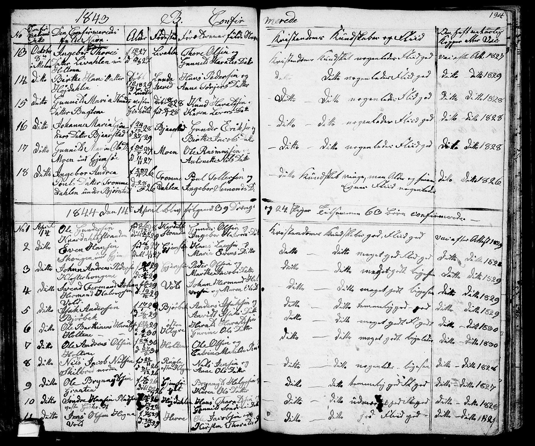 SAKO, Solum kirkebøker, G/Ga/L0002: Klokkerbok nr. I 2, 1834-1848, s. 194