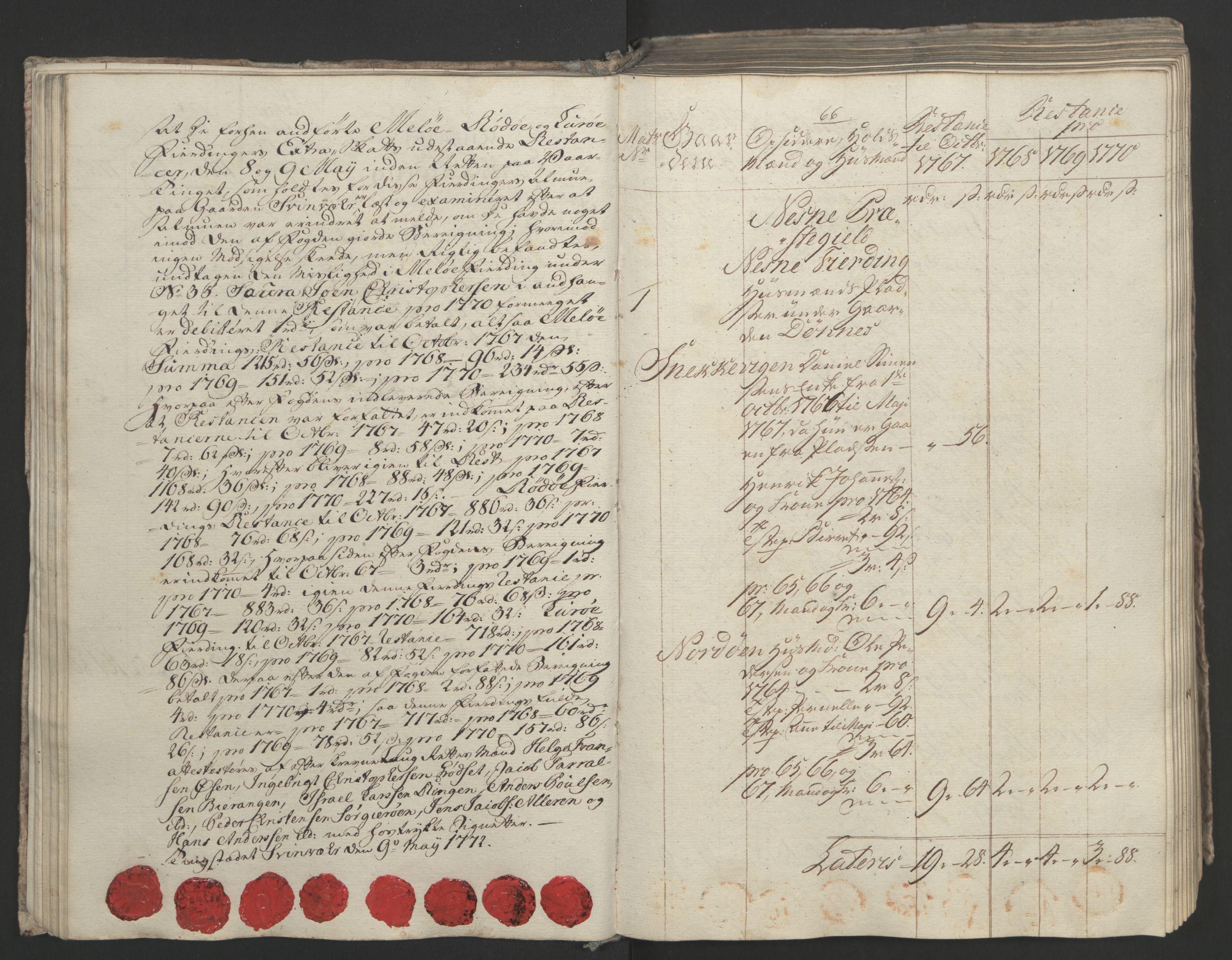 RA, Rentekammeret inntil 1814, Realistisk ordnet avdeling, Ol/L0023: [Gg 10]: Ekstraskatten, 23.09.1762. Helgeland (restanseregister), 1767-1772, s. 329
