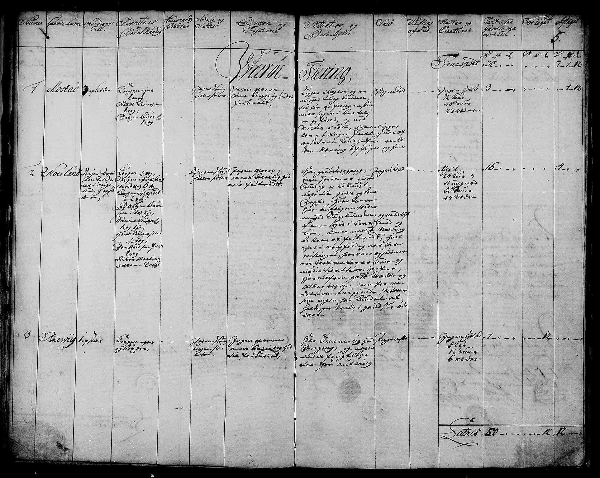 RA, Rentekammeret inntil 1814, Realistisk ordnet avdeling, N/Nb/Nbf/L0174: Lofoten eksaminasjonsprotokoll, 1723, s. 4b-5a