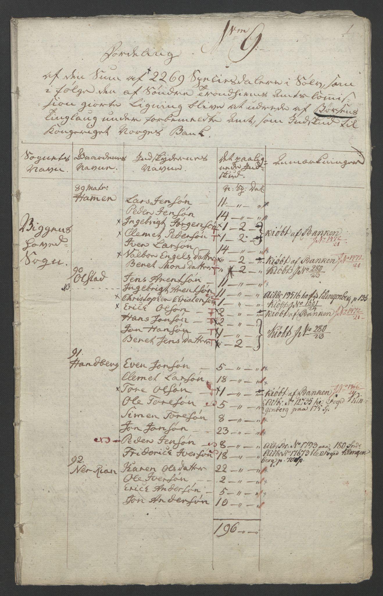 NOBA, Norges Bank/Sølvskatten 1816*, 1816-1821, s. 24