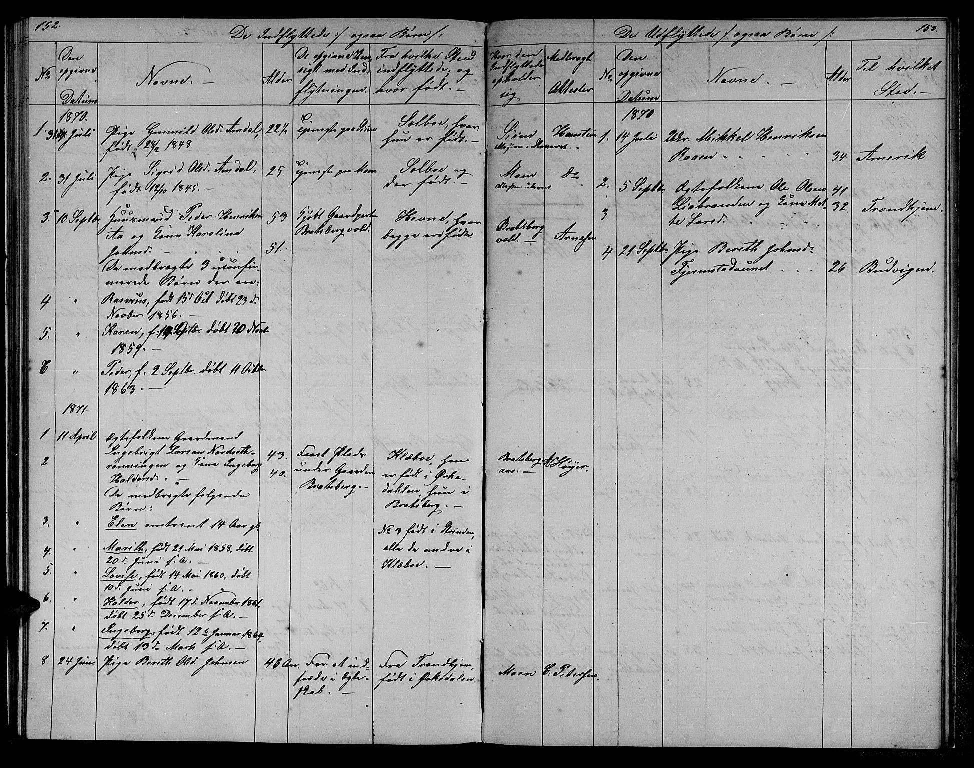 SAT, Ministerialprotokoller, klokkerbøker og fødselsregistre - Sør-Trøndelag, 608/L0340: Klokkerbok nr. 608C06, 1864-1889, s. 152-153