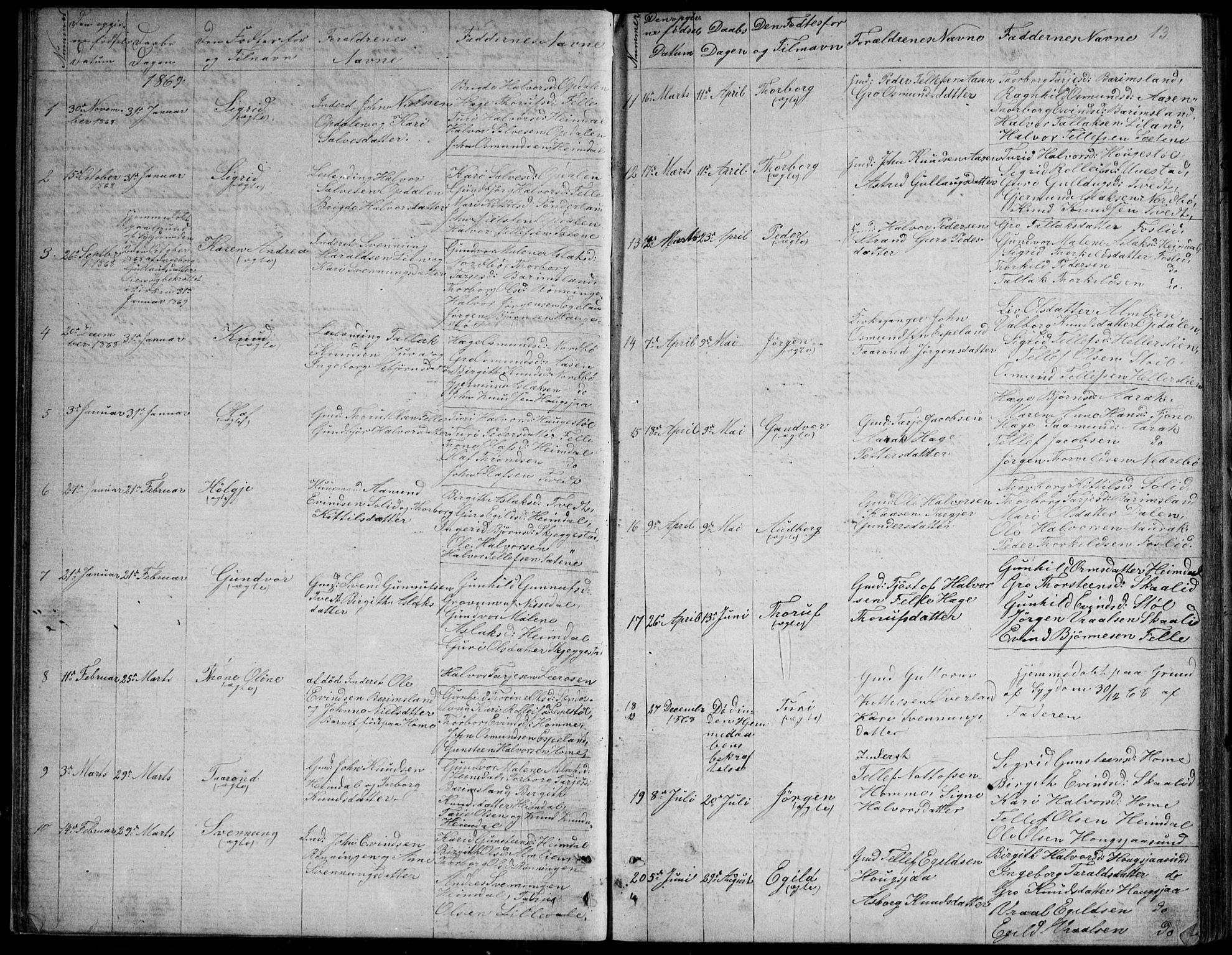 SAKO, Nissedal kirkebøker, G/Gb/L0002: Klokkerbok nr. II 2, 1863-1892, s. 13