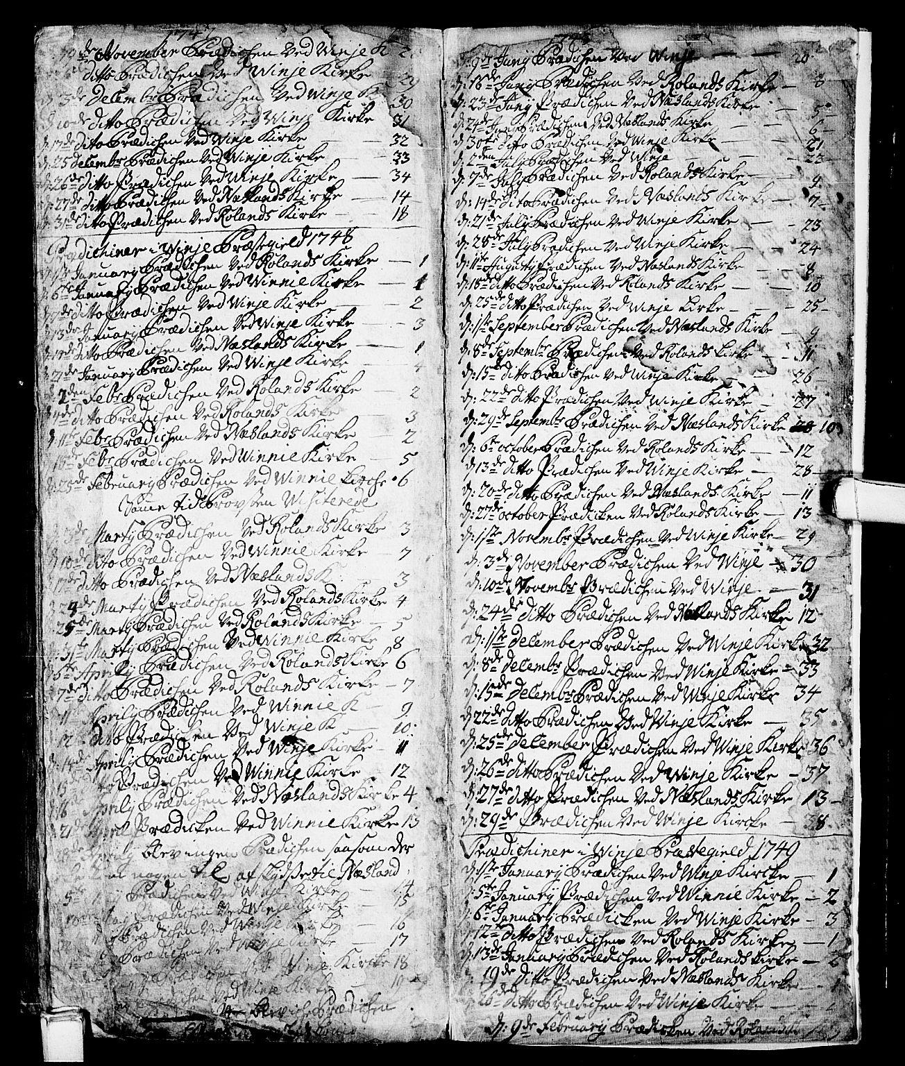 SAKO, Vinje kirkebøker, F/Fa/L0001: Ministerialbok nr. I 1, 1717-1766, s. 262
