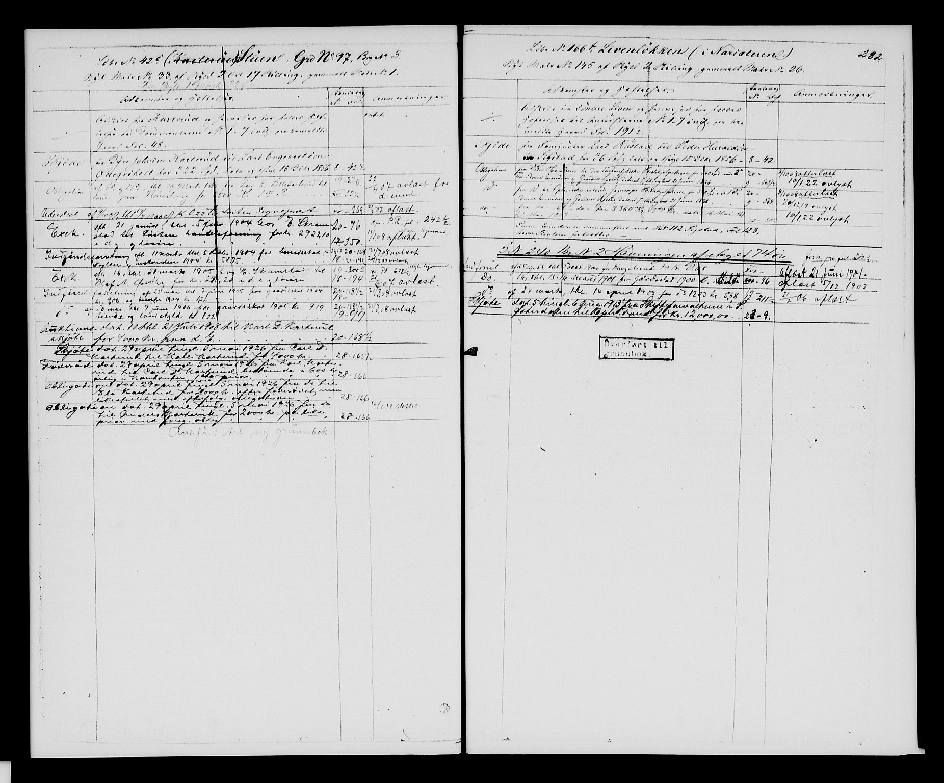 SAH, Sør-Hedmark sorenskriveri, H/Ha/Hac/Hacc/L0001: Panteregister nr. 3.1, 1855-1943, s. 282