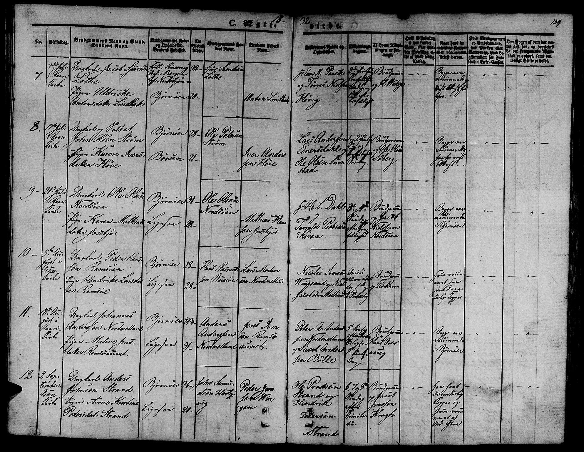 SAT, Ministerialprotokoller, klokkerbøker og fødselsregistre - Sør-Trøndelag, 657/L0703: Ministerialbok nr. 657A04, 1831-1846, s. 159