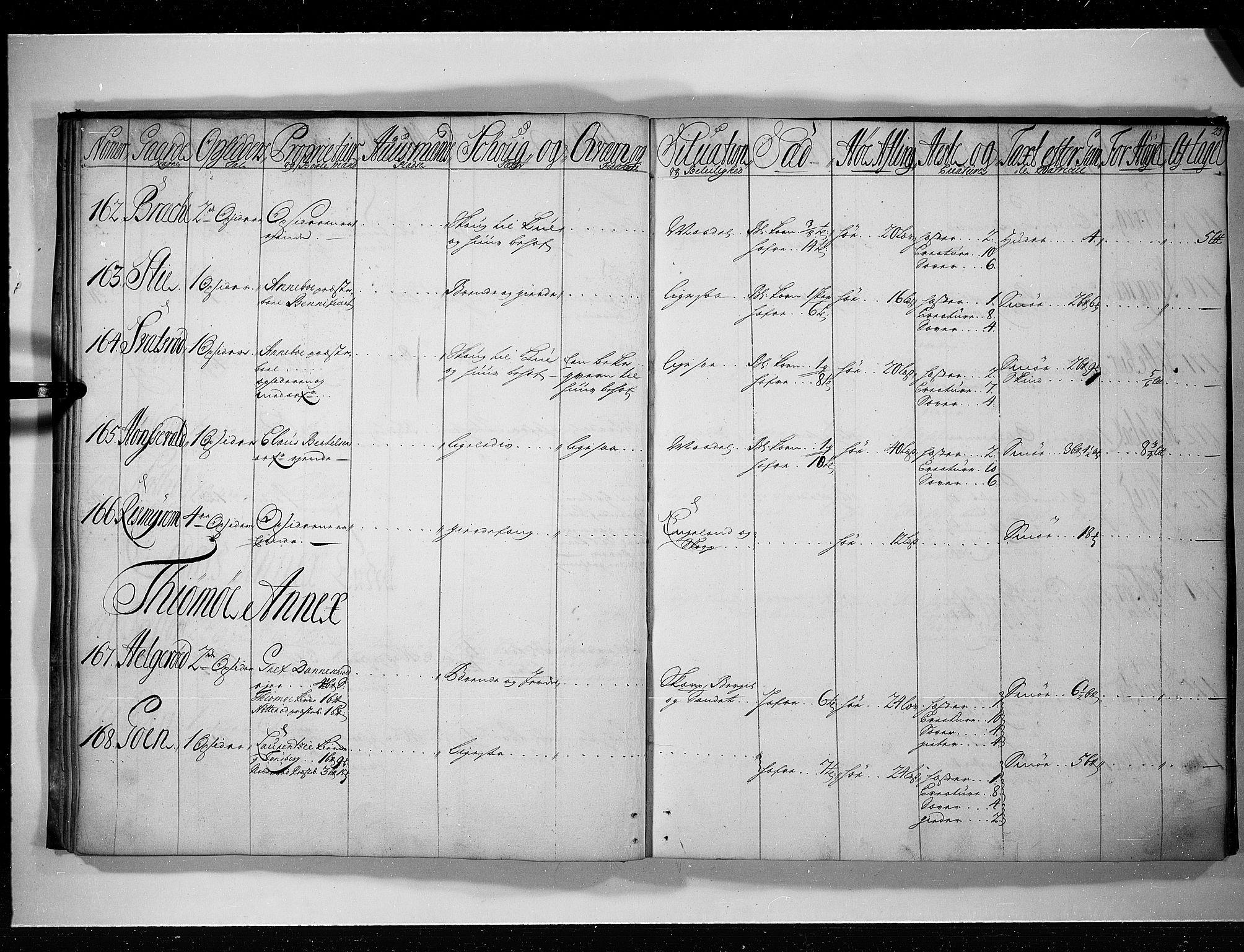 RA, Rentekammeret inntil 1814, Realistisk ordnet avdeling, N/Nb/Nbf/L0117: Larvik grevskap eksaminasjonsprotokoll, 1723, s. 22b-23a