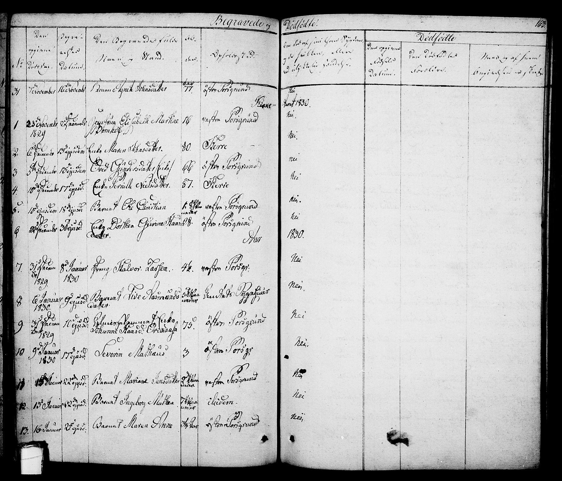 SAKO, Porsgrunn kirkebøker , F/Fa/L0005: Ministerialbok nr. 5, 1828-1840, s. 163